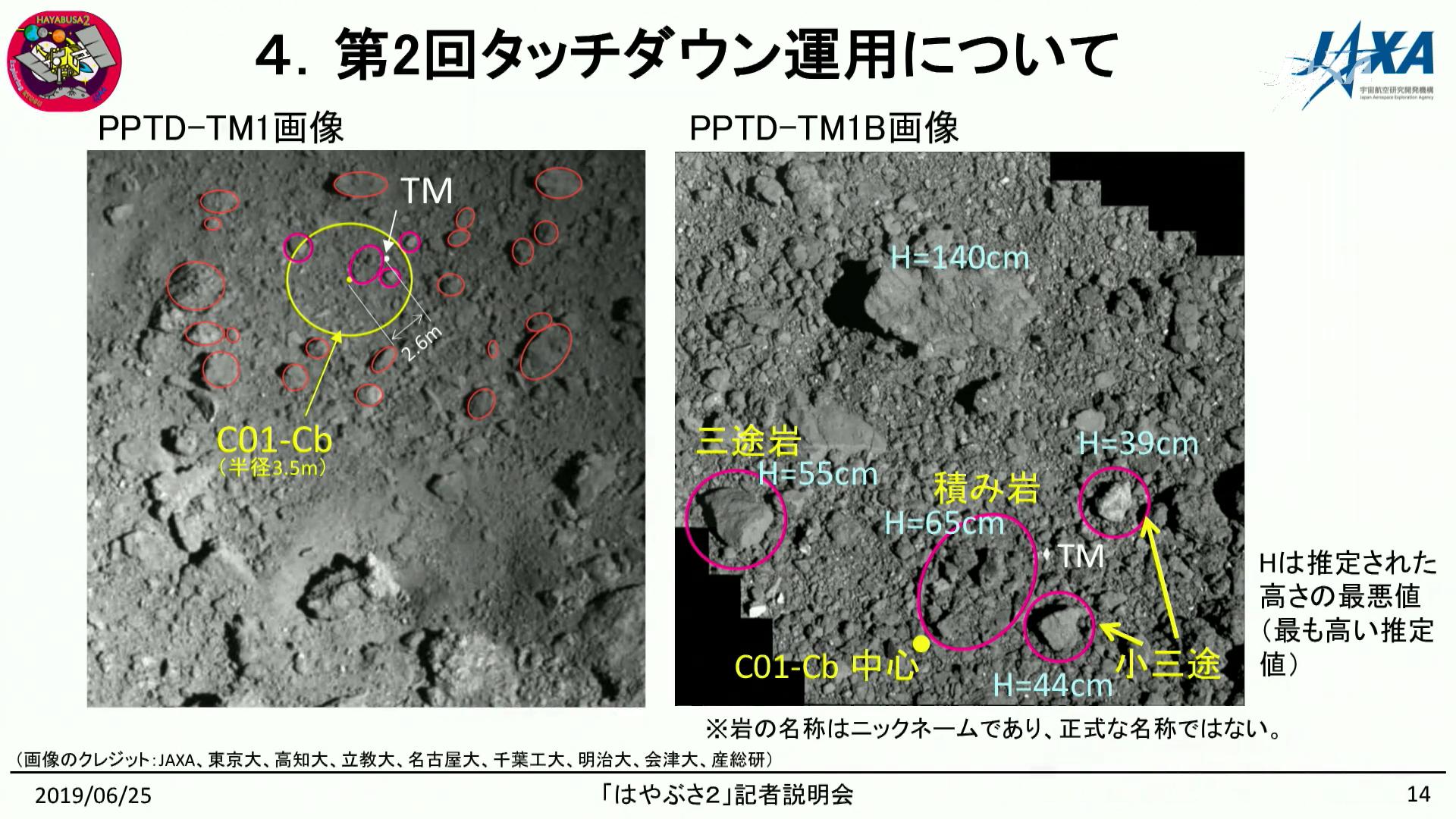 f:id:Imamura:20190625234750p:plain