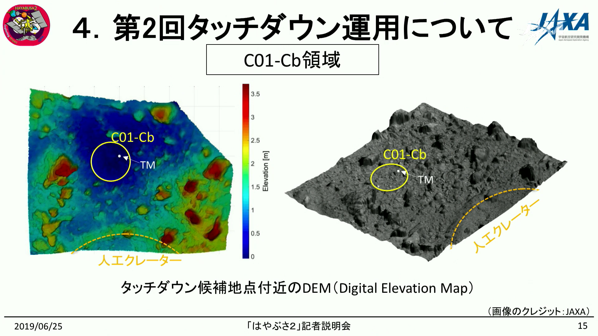f:id:Imamura:20190625234801p:plain