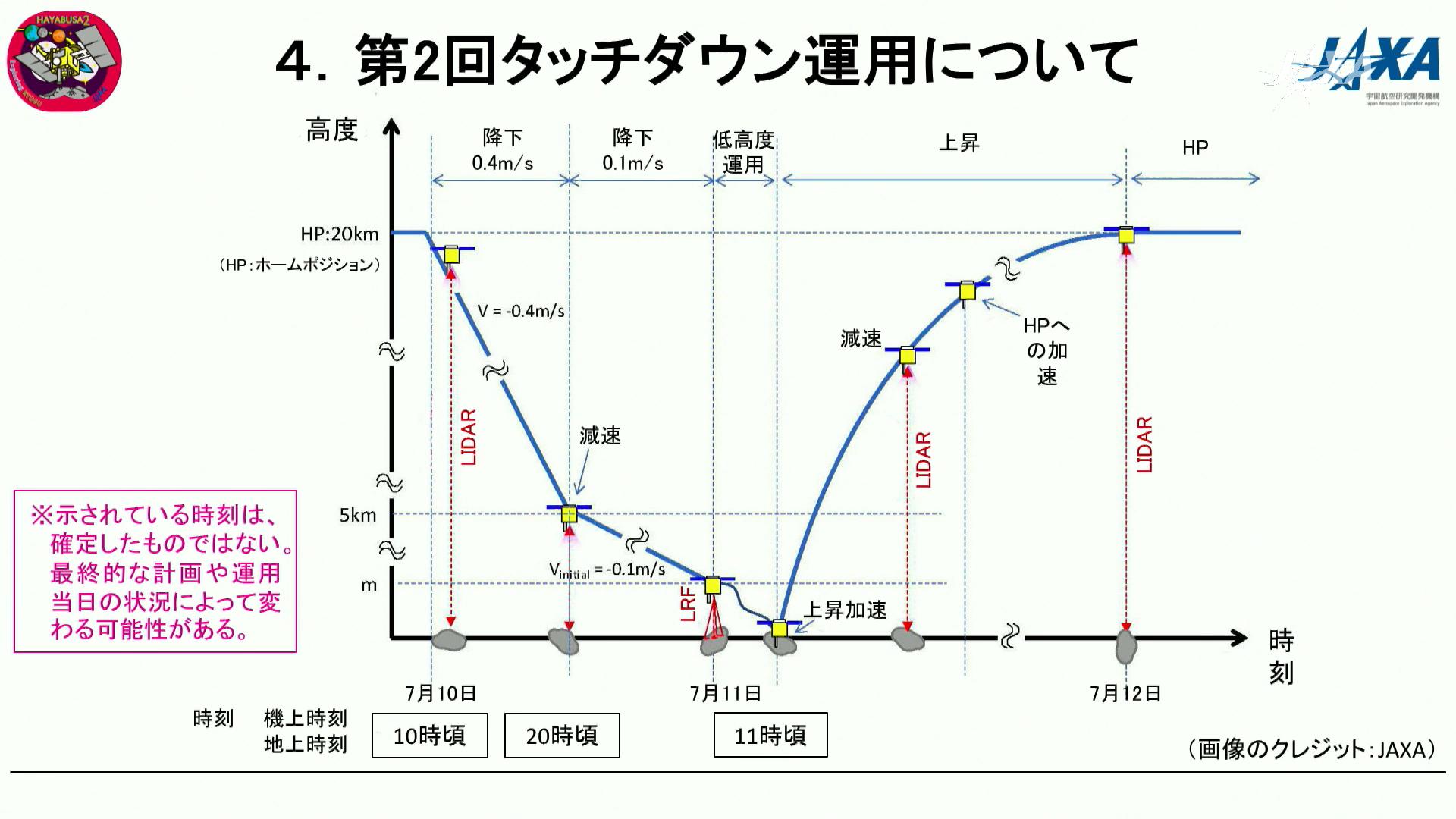 f:id:Imamura:20190625234817p:plain