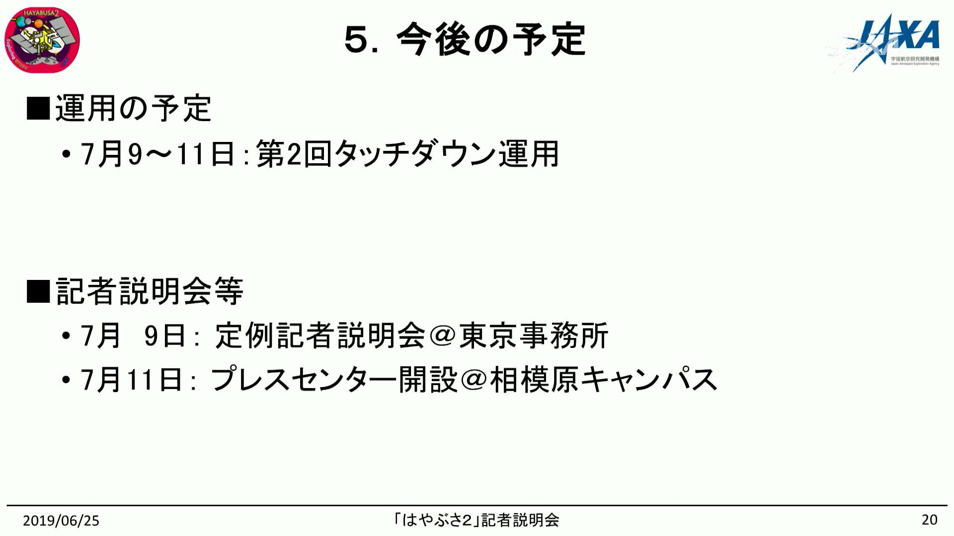 f:id:Imamura:20190625234842p:plain