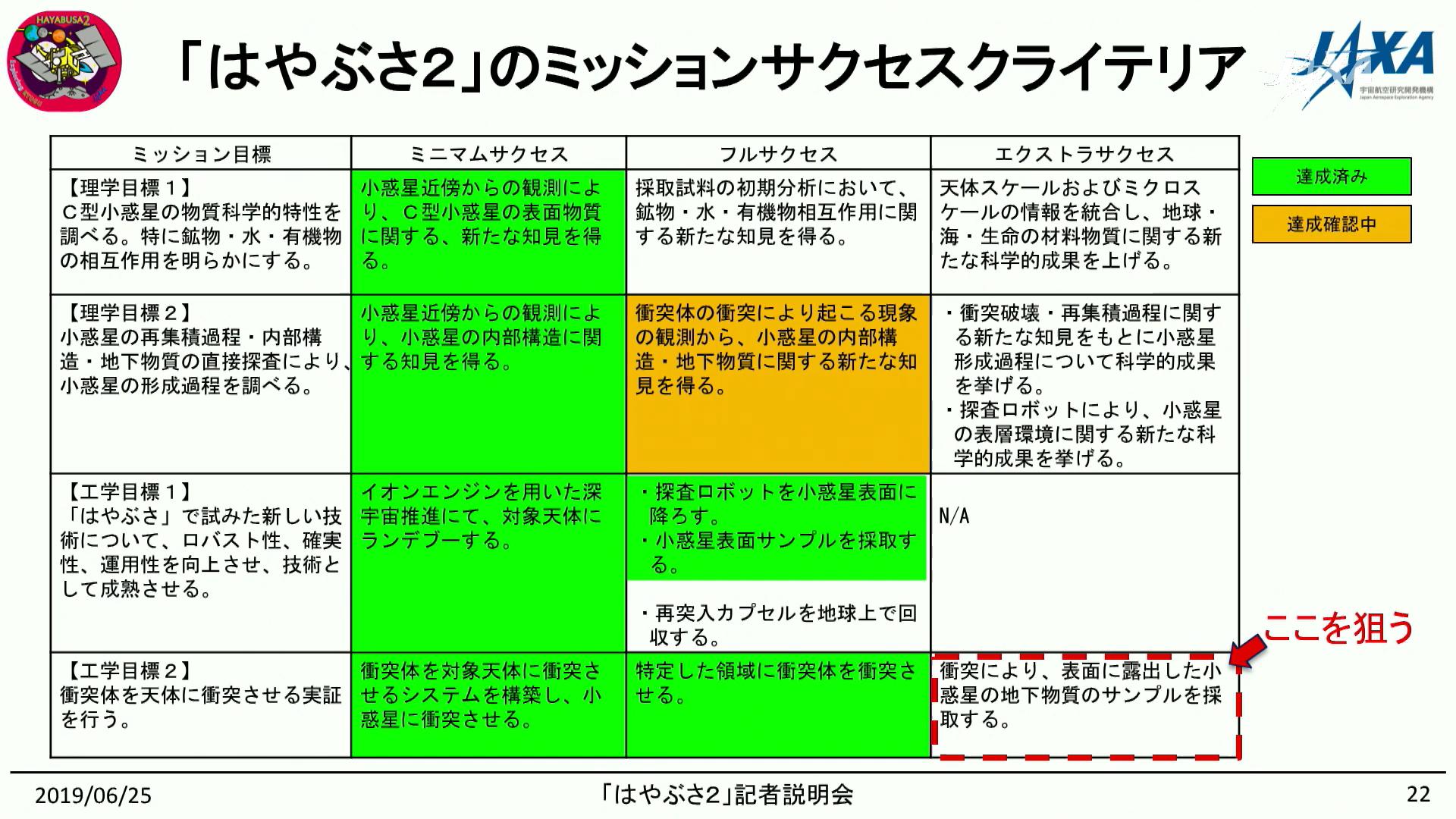 f:id:Imamura:20190625234854p:plain