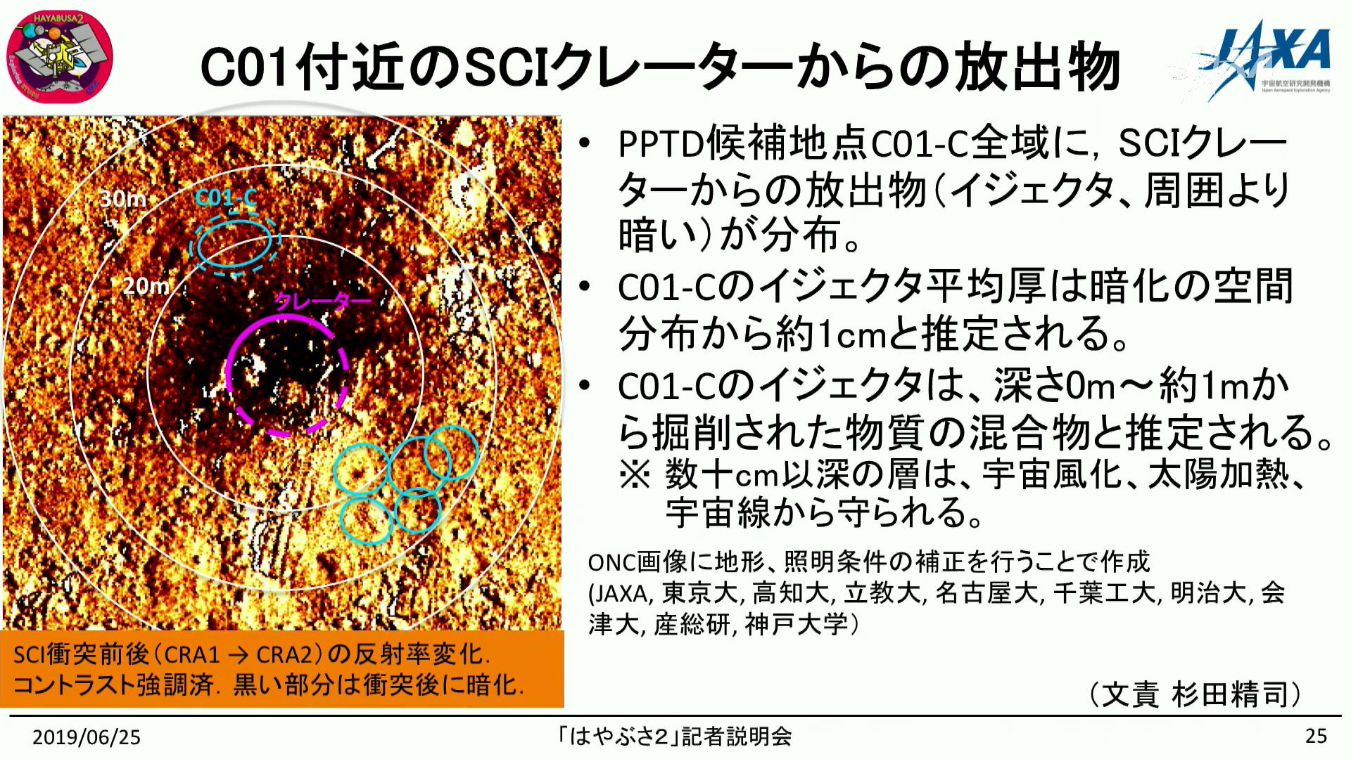 f:id:Imamura:20190625234917p:plain