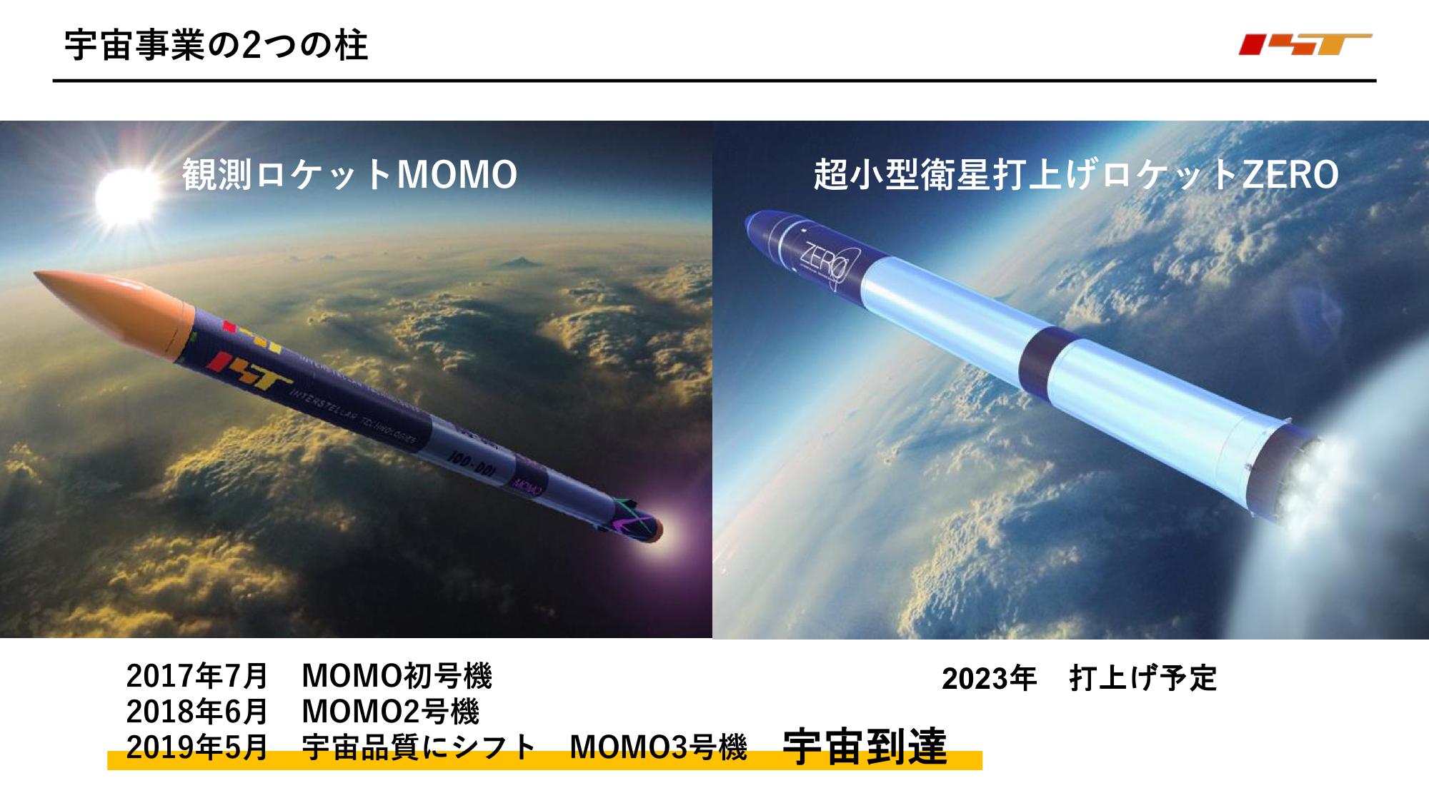 f:id:Imamura:20190628160955p:plain