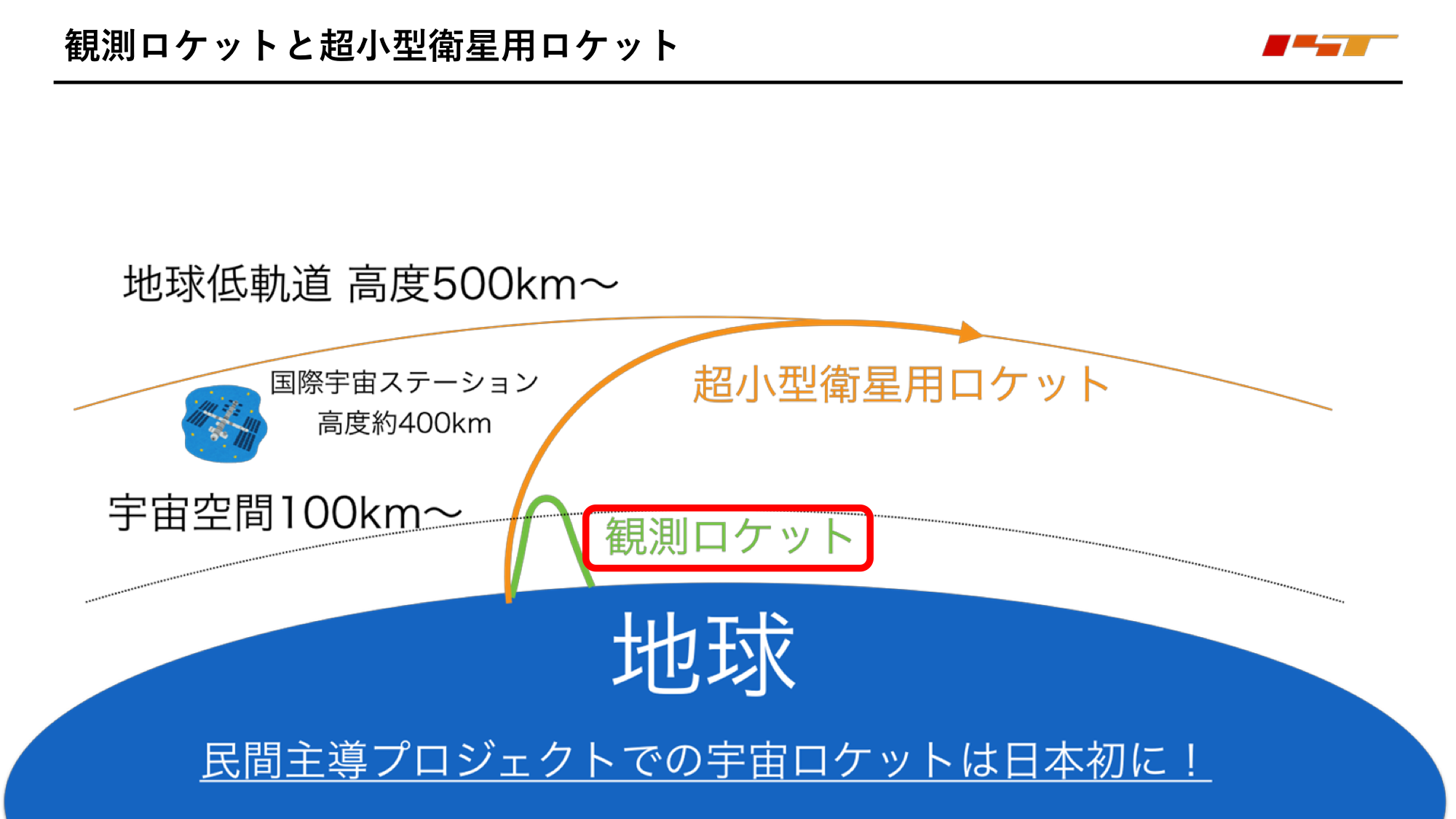 f:id:Imamura:20190628161004p:plain