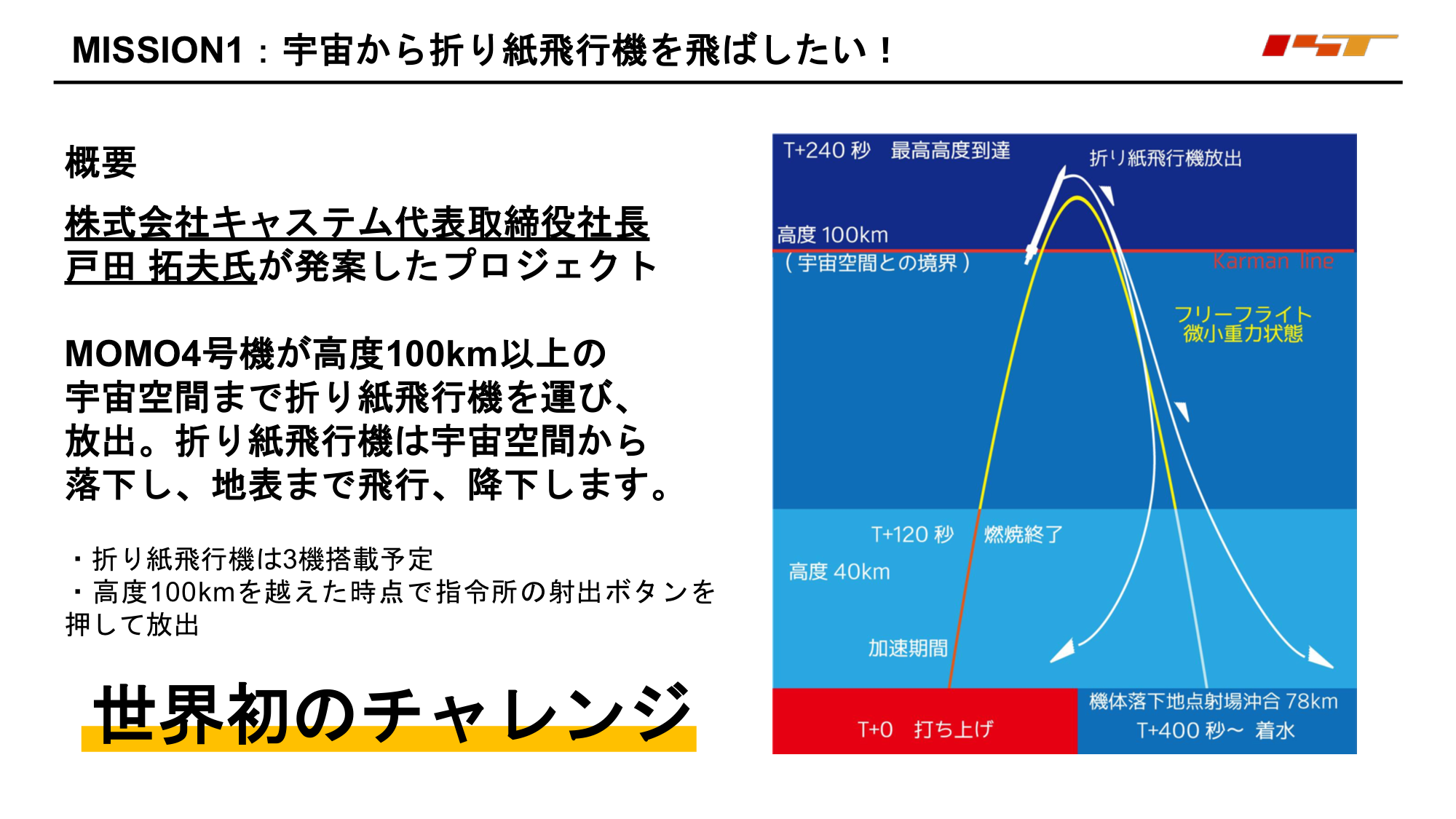 f:id:Imamura:20190628161155p:plain