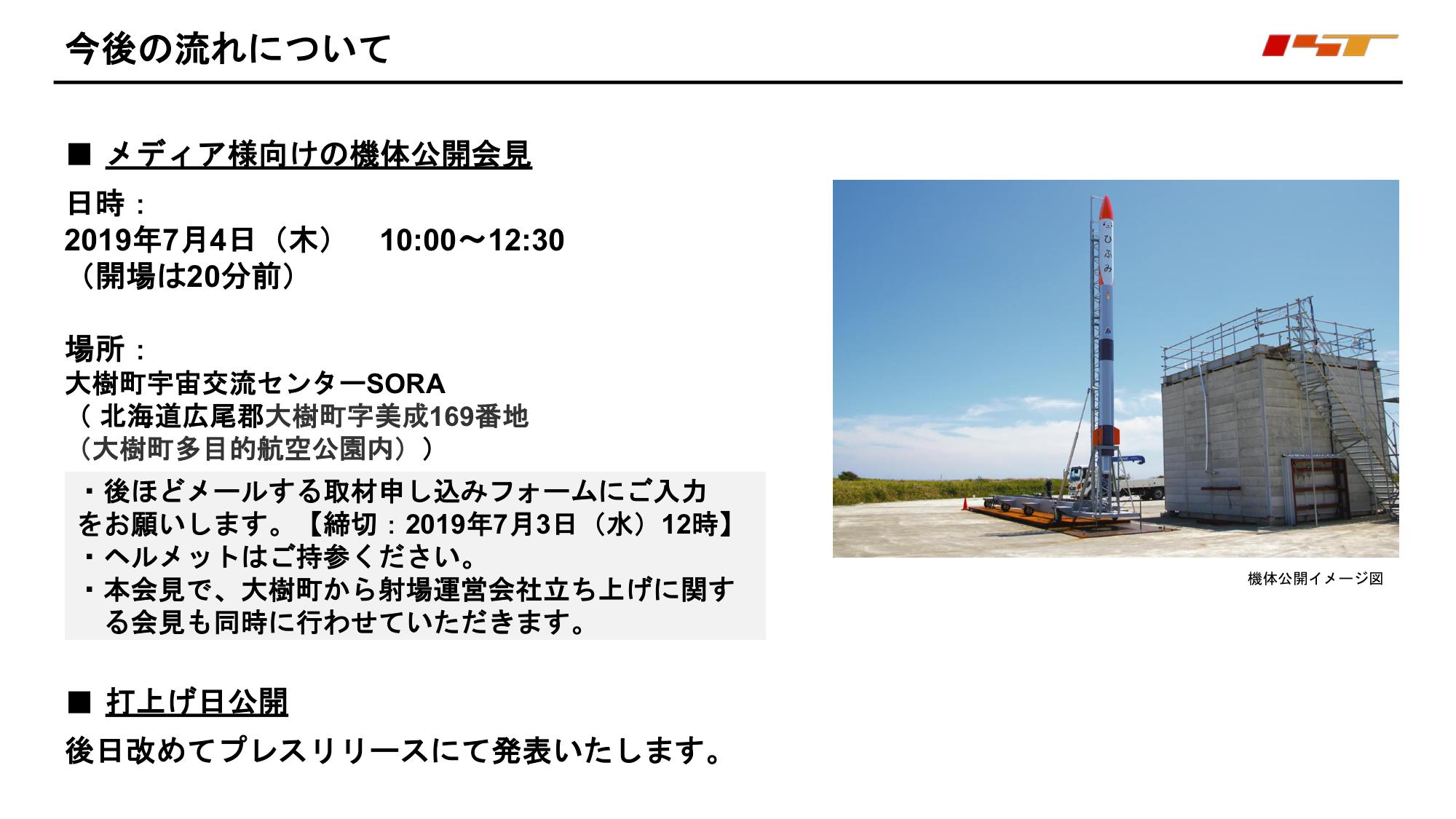 f:id:Imamura:20190628161405p:plain
