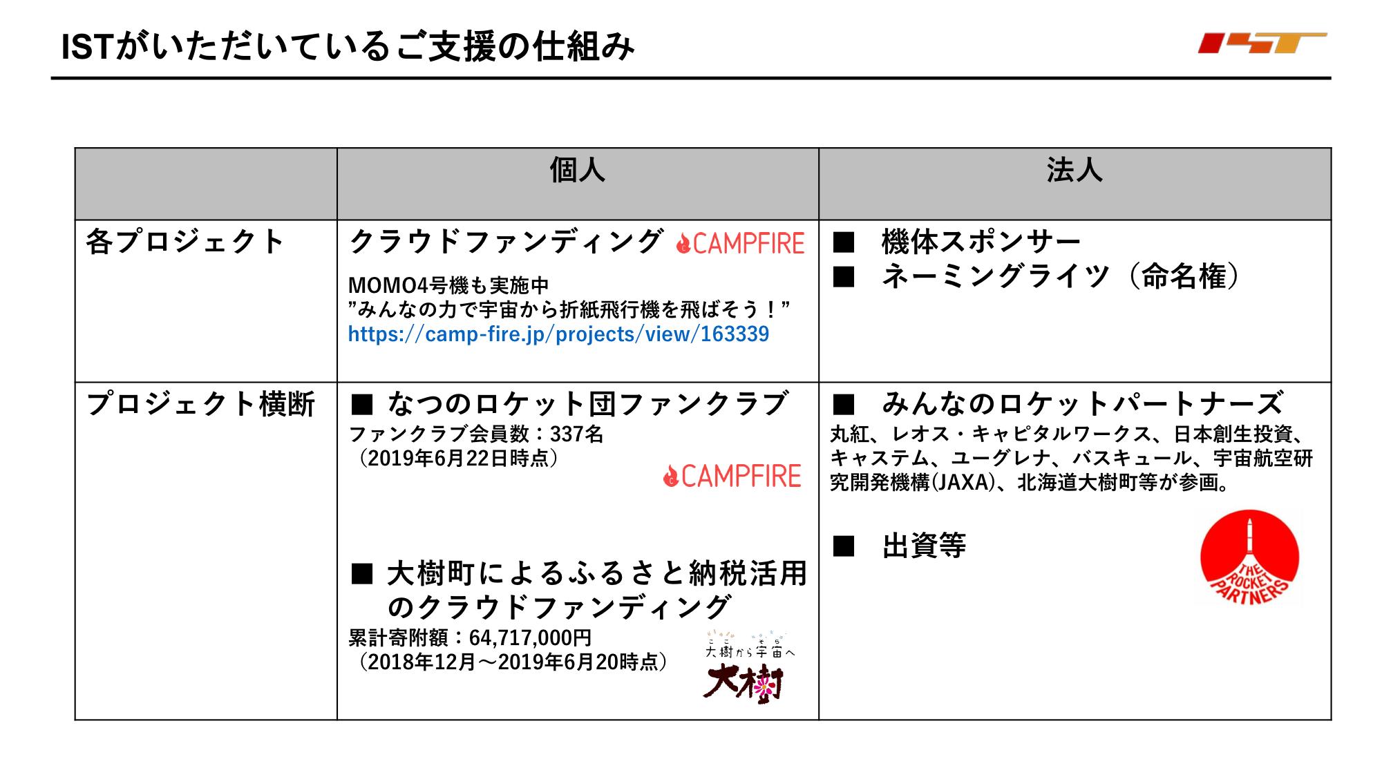 f:id:Imamura:20190628161429p:plain
