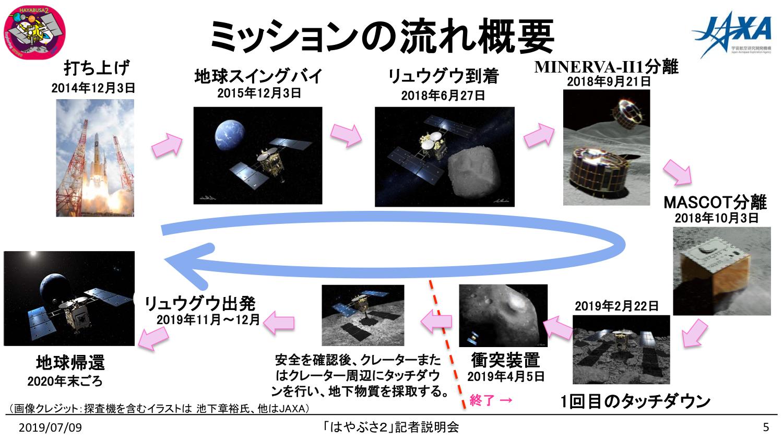 f:id:Imamura:20190709103849p:plain