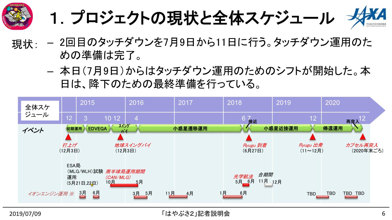 f:id:Imamura:20190709103855p:plain