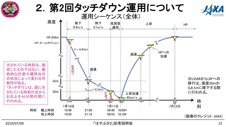 f:id:Imamura:20190709103931p:plain