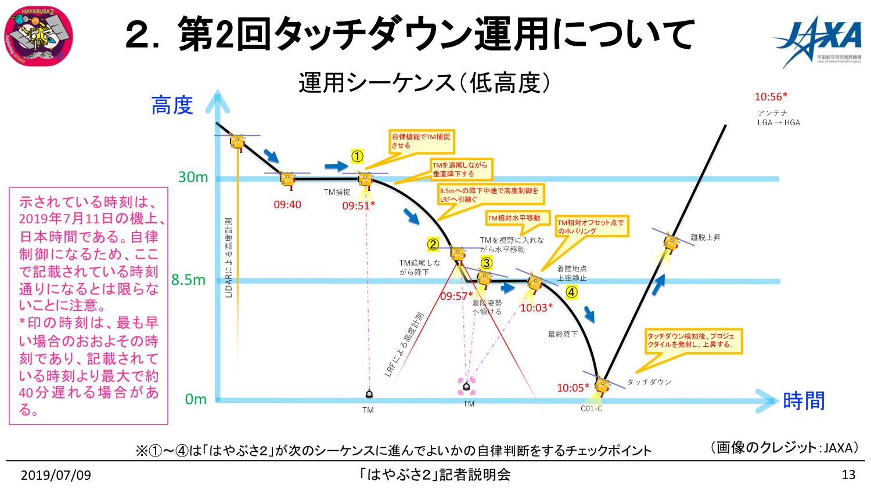 f:id:Imamura:20190709103935p:plain