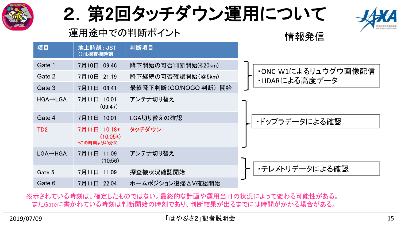 f:id:Imamura:20190709103946p:plain