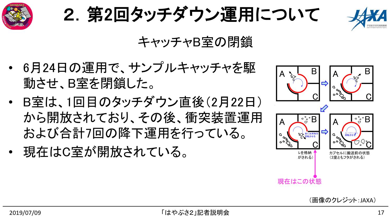 f:id:Imamura:20190709103956p:plain