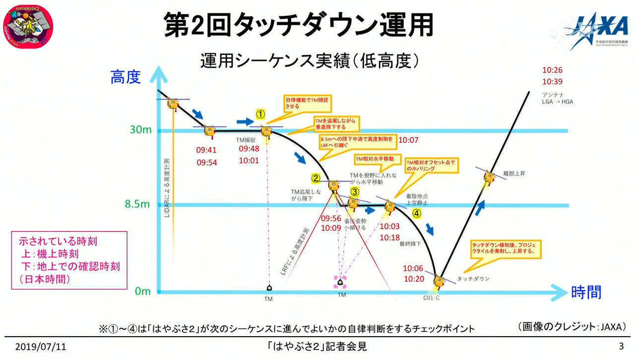 f:id:Imamura:20190711214529p:plain