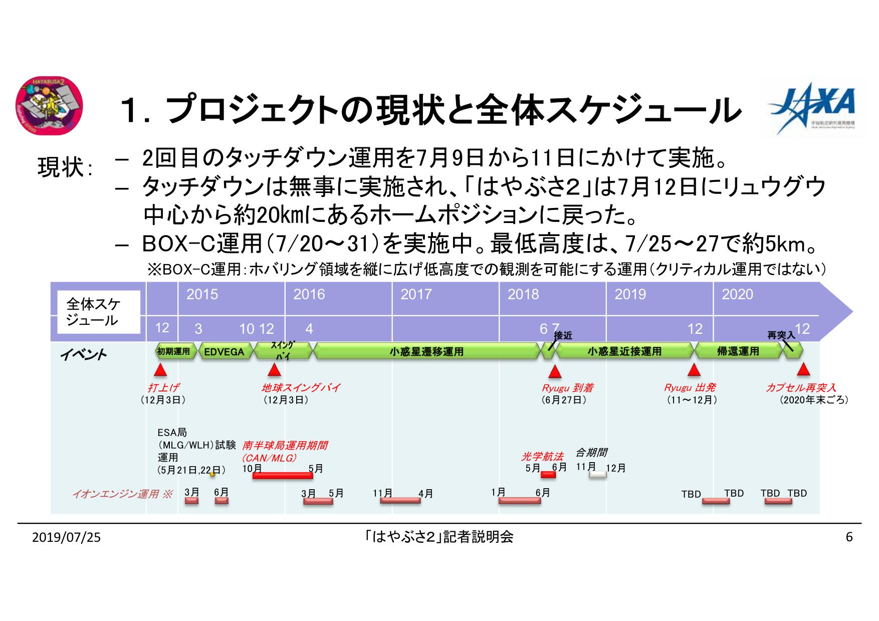 f:id:Imamura:20190725151105p:plain