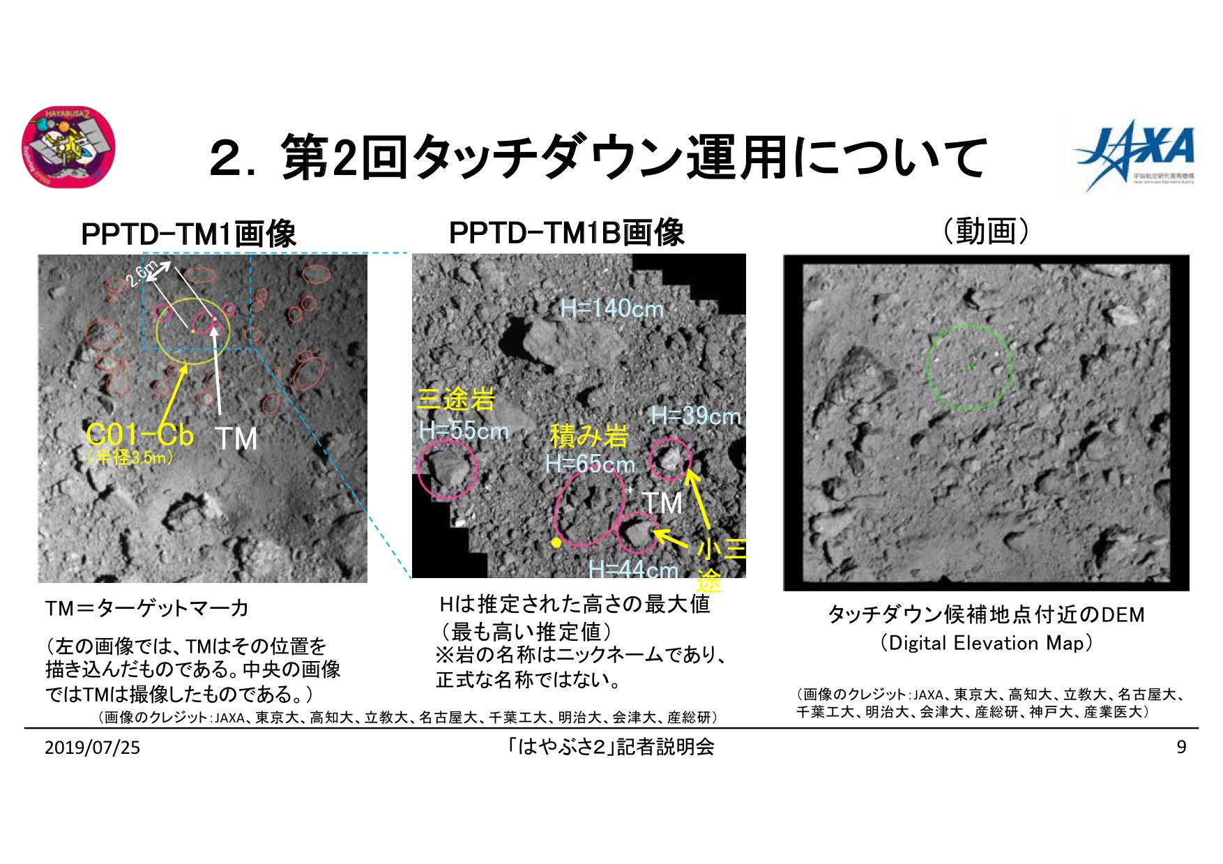 f:id:Imamura:20190725151125p:plain