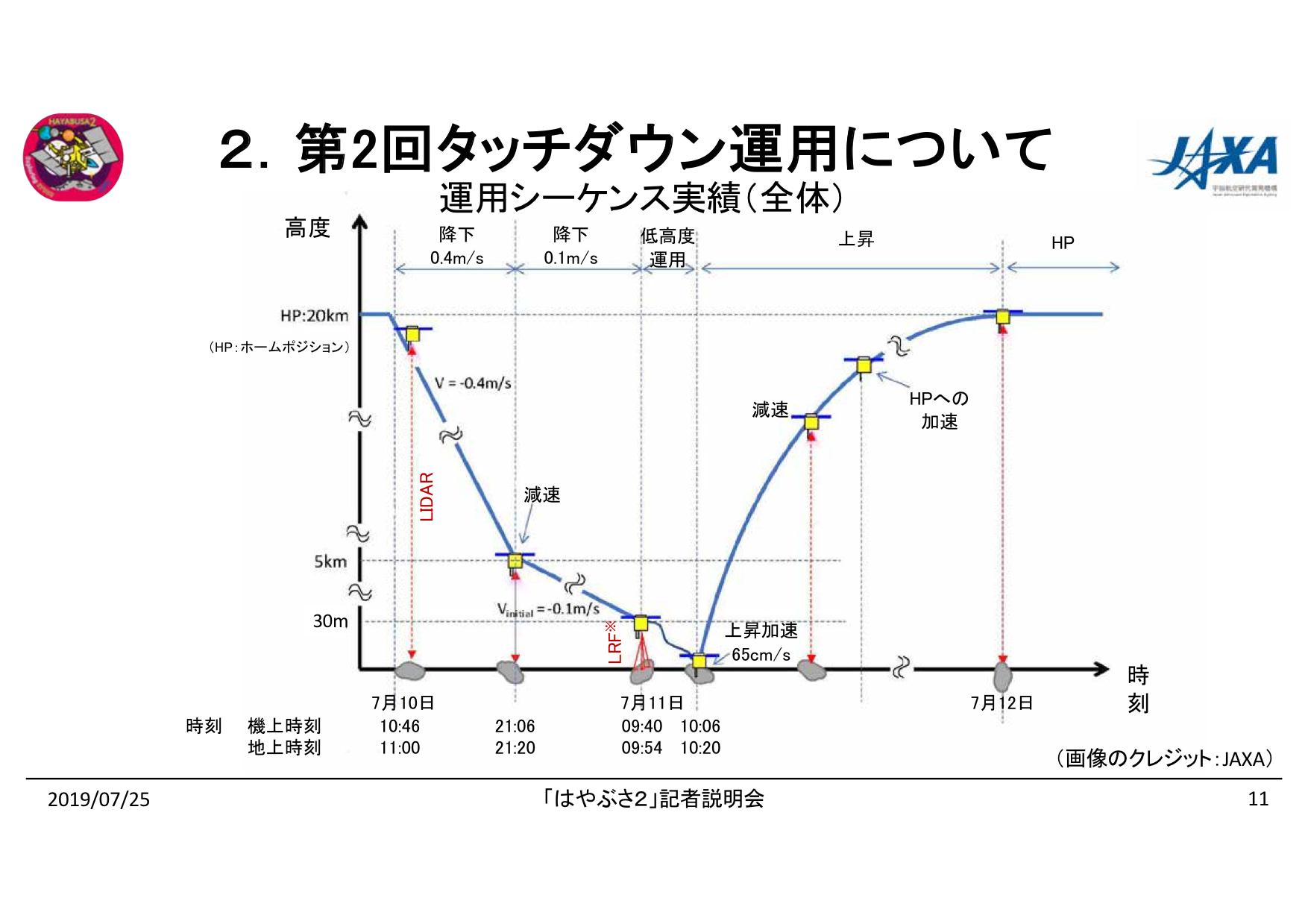 f:id:Imamura:20190725151140p:plain
