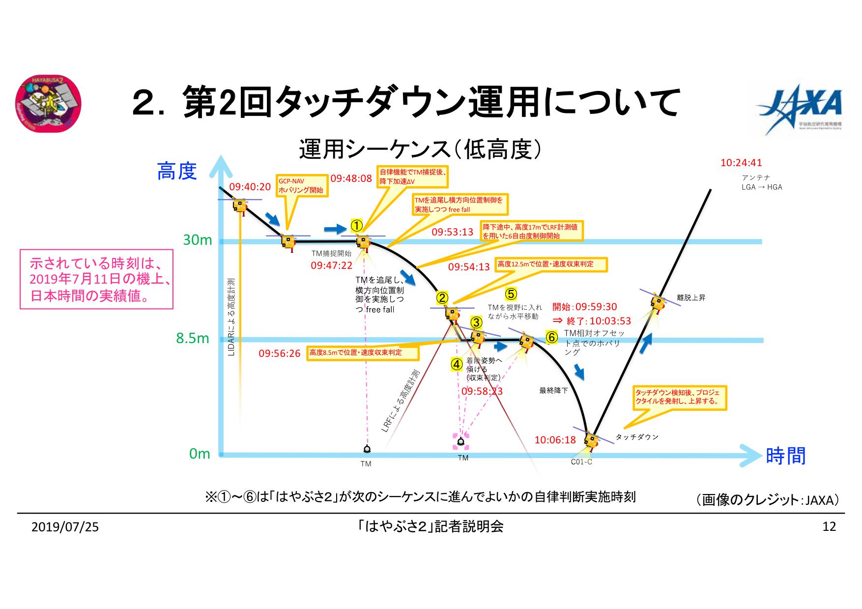 f:id:Imamura:20190725151146p:plain