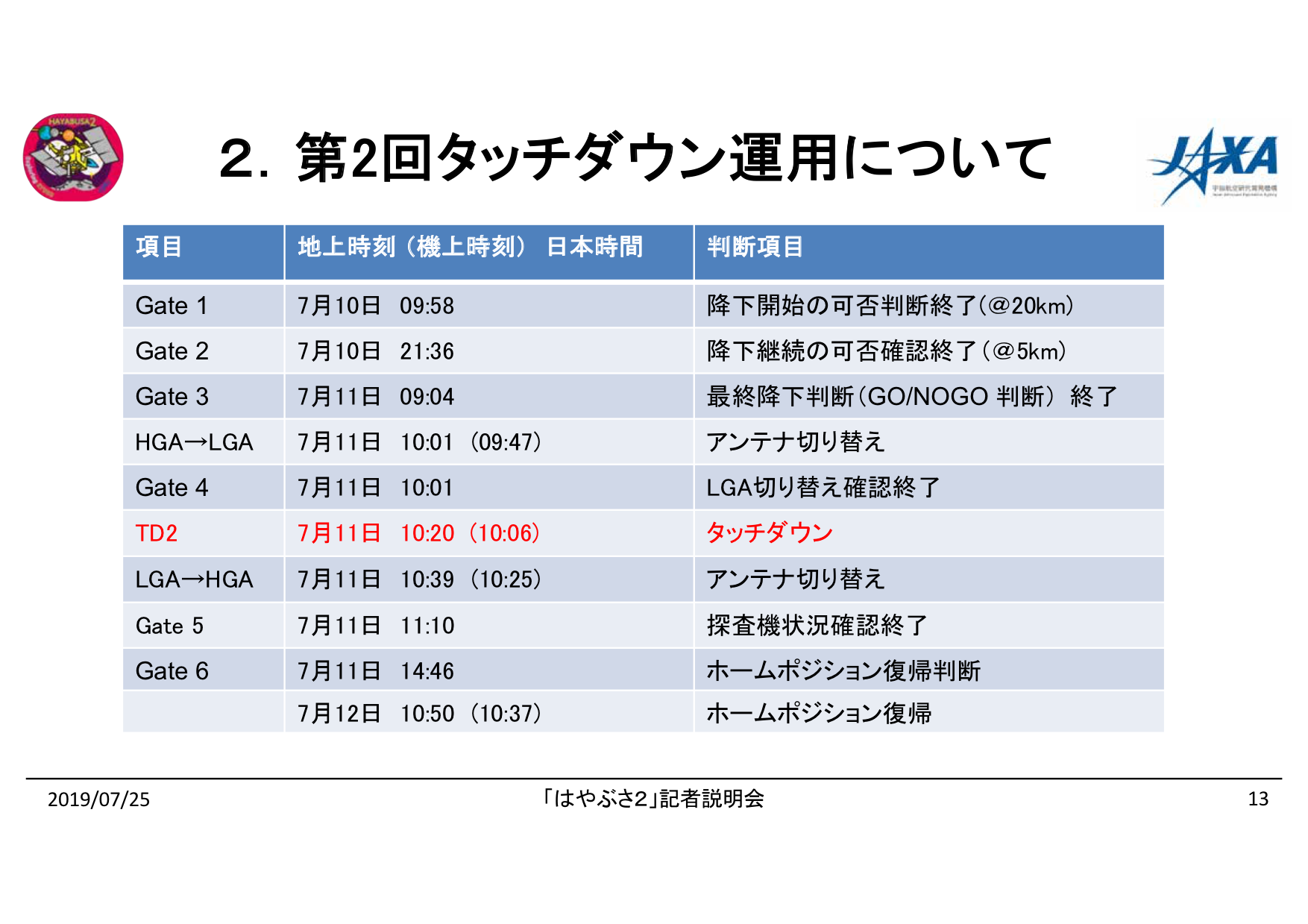 f:id:Imamura:20190725151154p:plain
