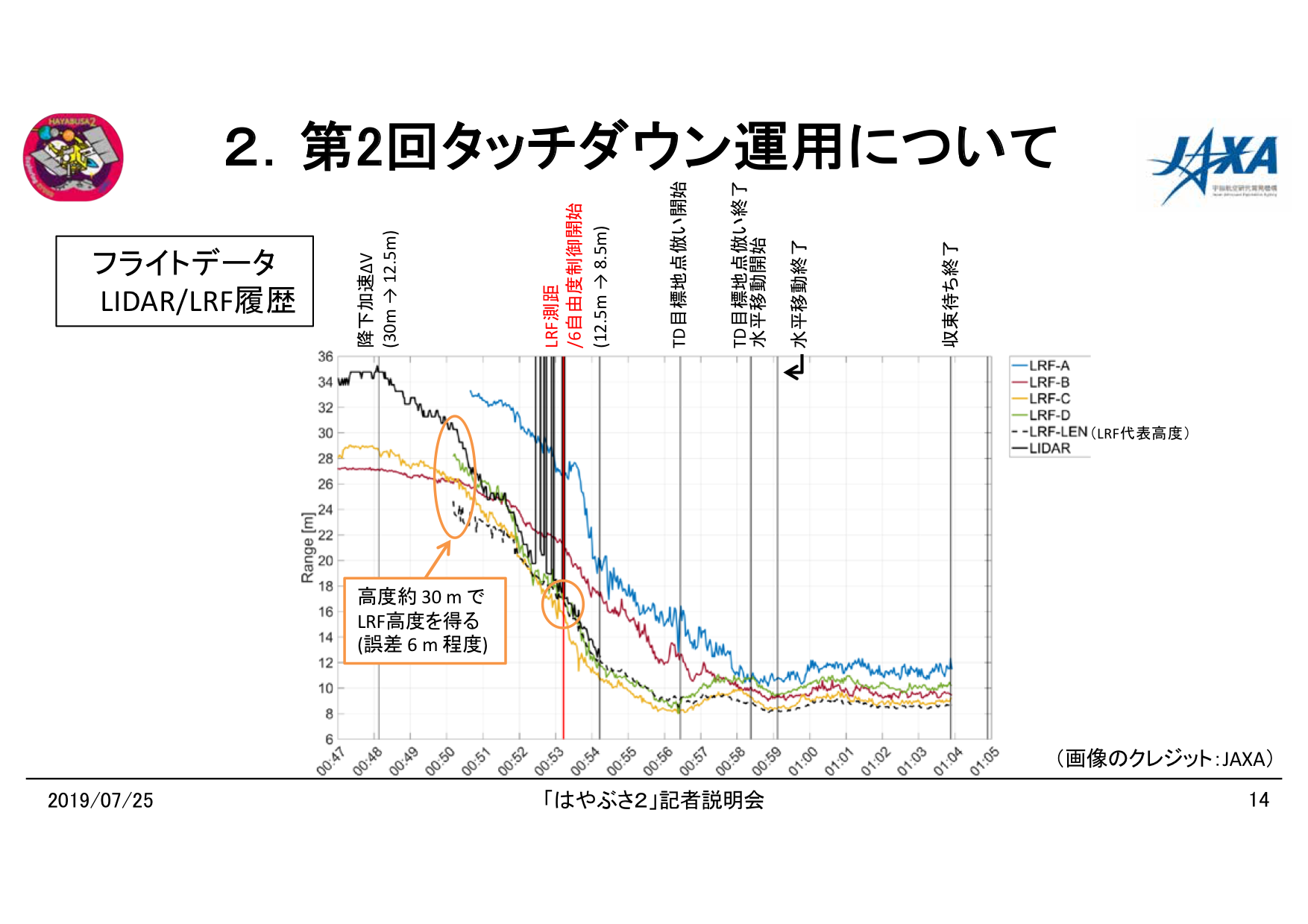f:id:Imamura:20190725151201p:plain