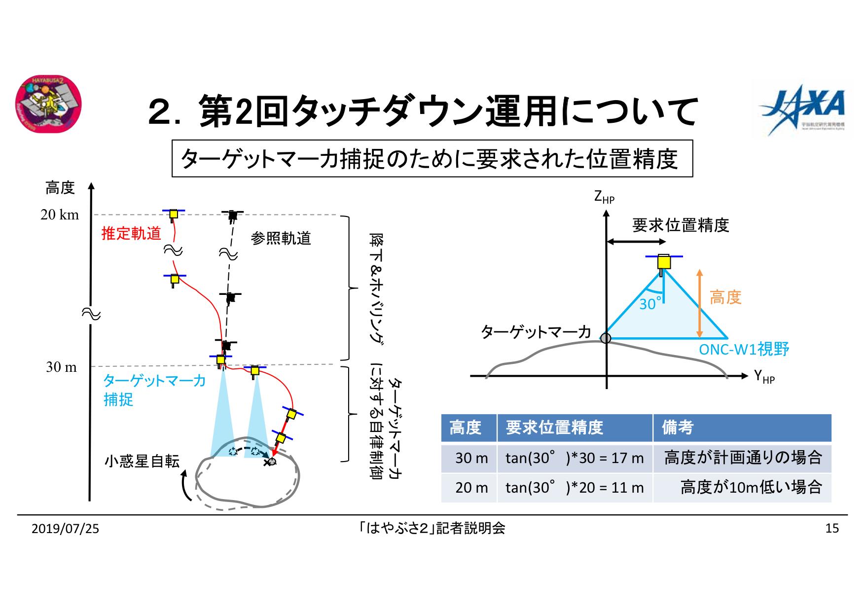 f:id:Imamura:20190725151208p:plain