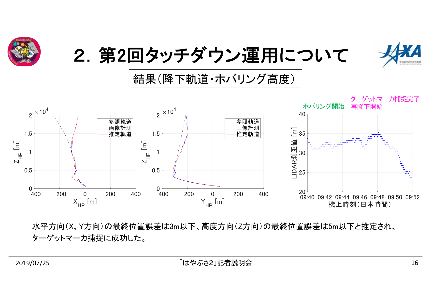 f:id:Imamura:20190725151215p:plain