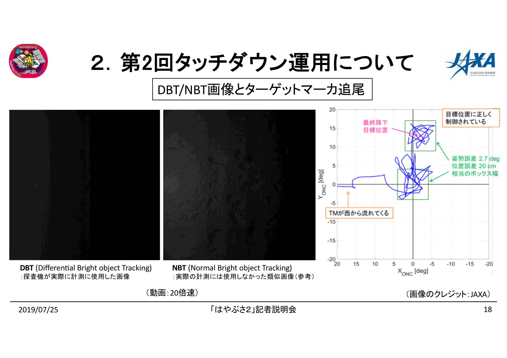 f:id:Imamura:20190725151227p:plain