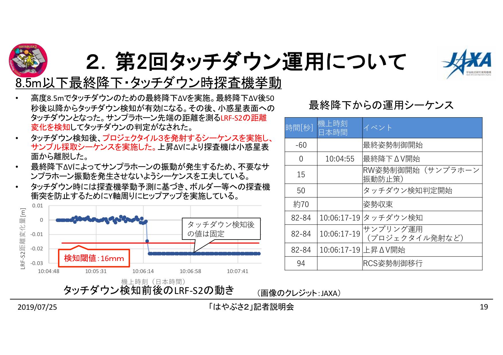 f:id:Imamura:20190725151233p:plain