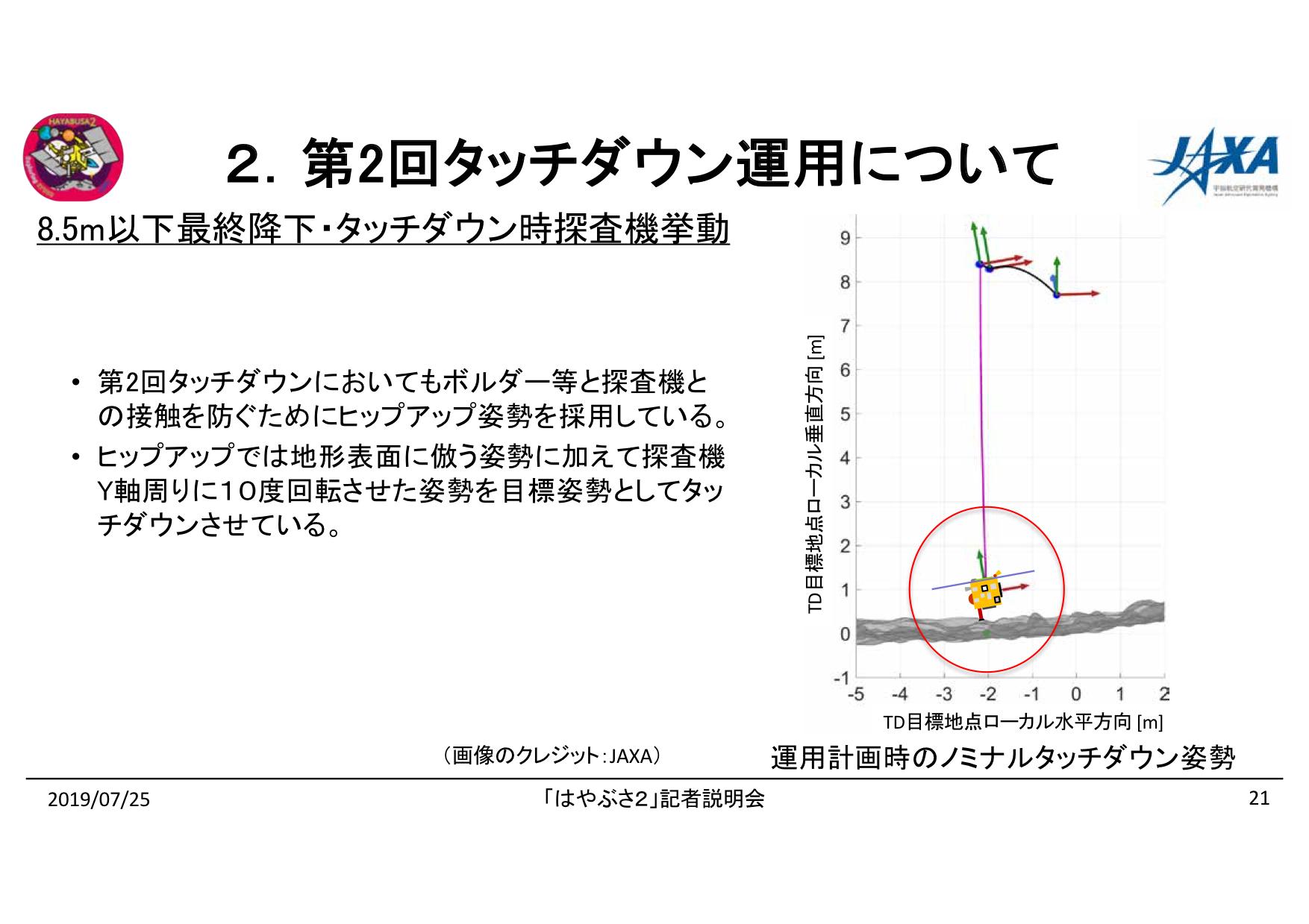 f:id:Imamura:20190725151251p:plain