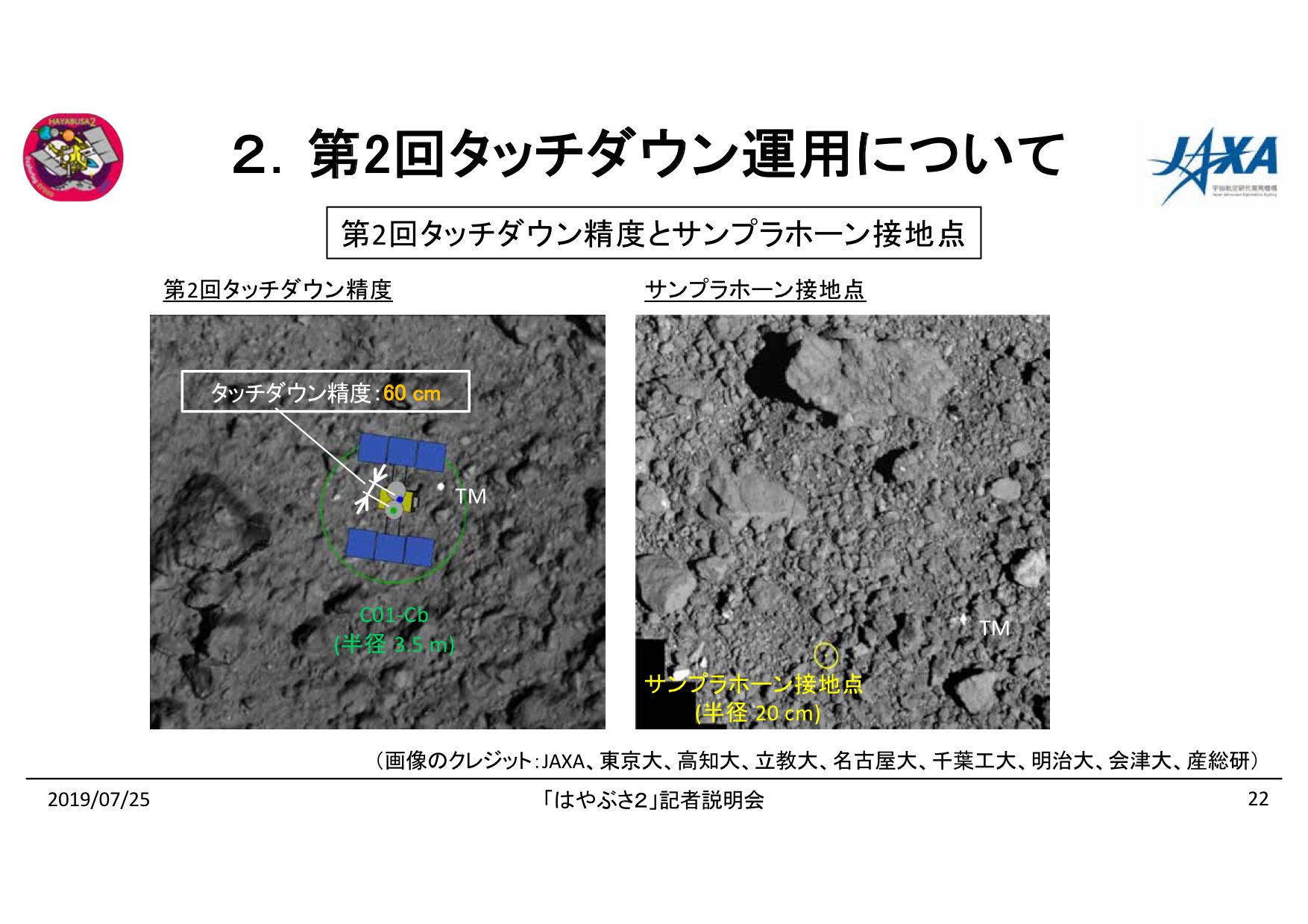 f:id:Imamura:20190725151257p:plain