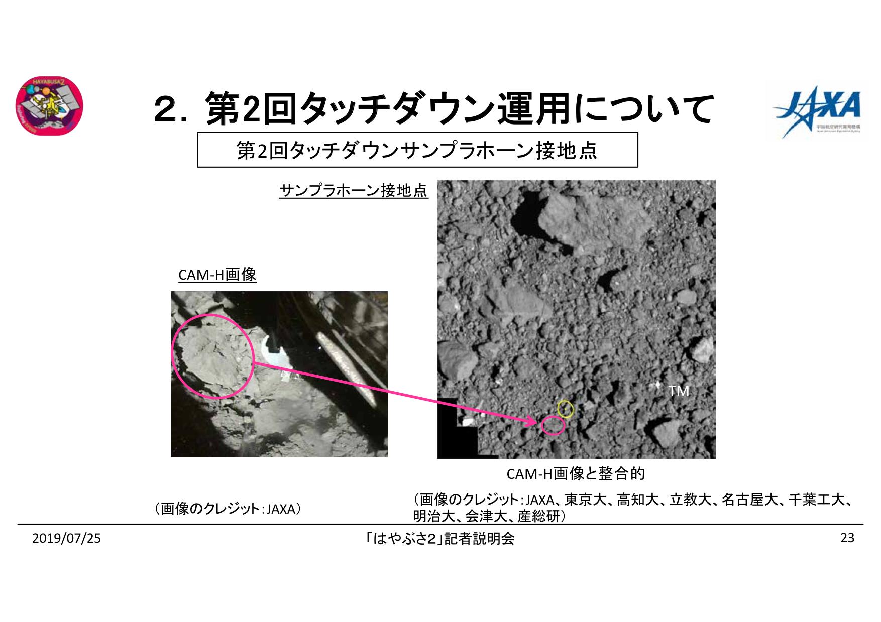 f:id:Imamura:20190725151305p:plain