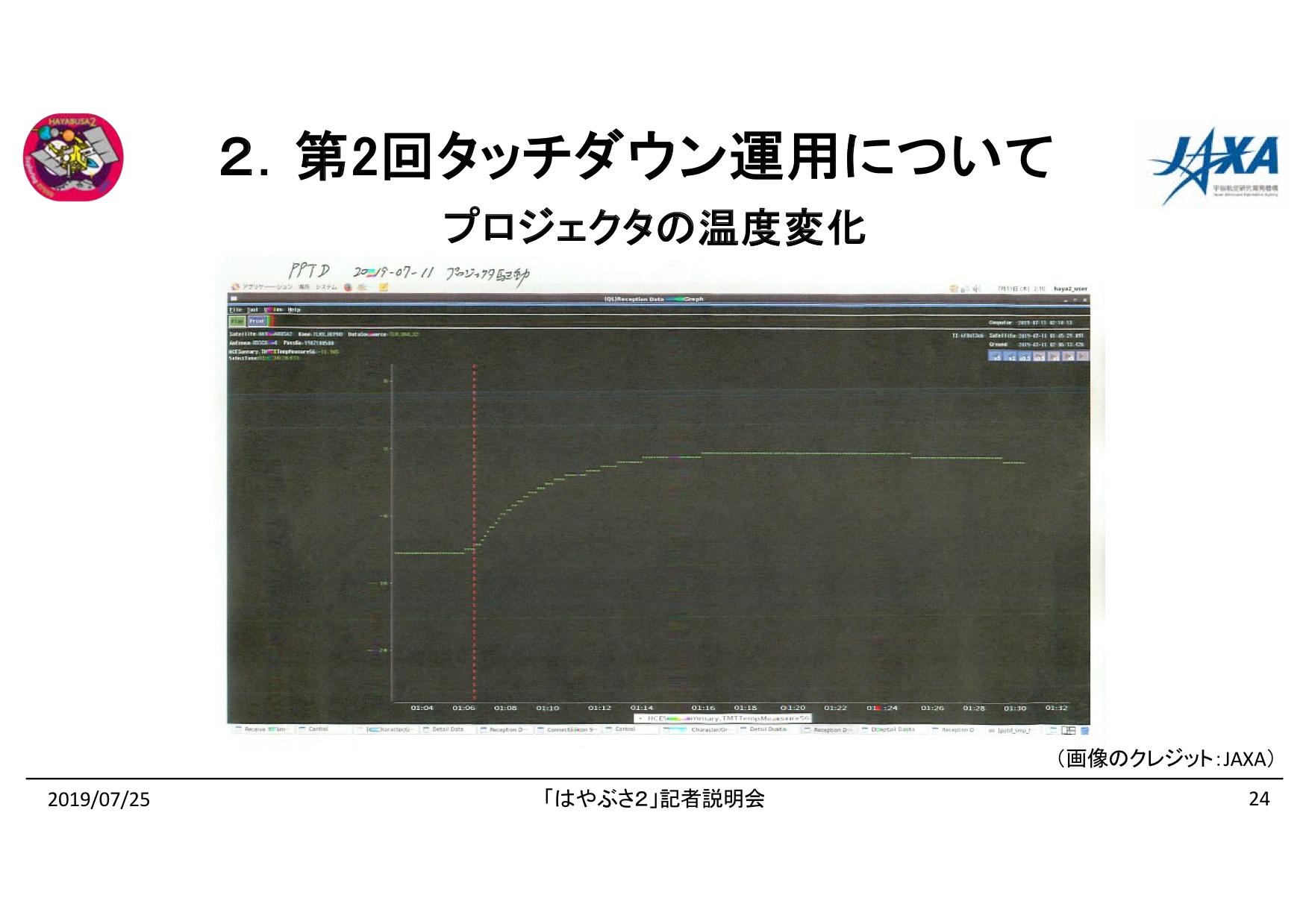 f:id:Imamura:20190725151312p:plain