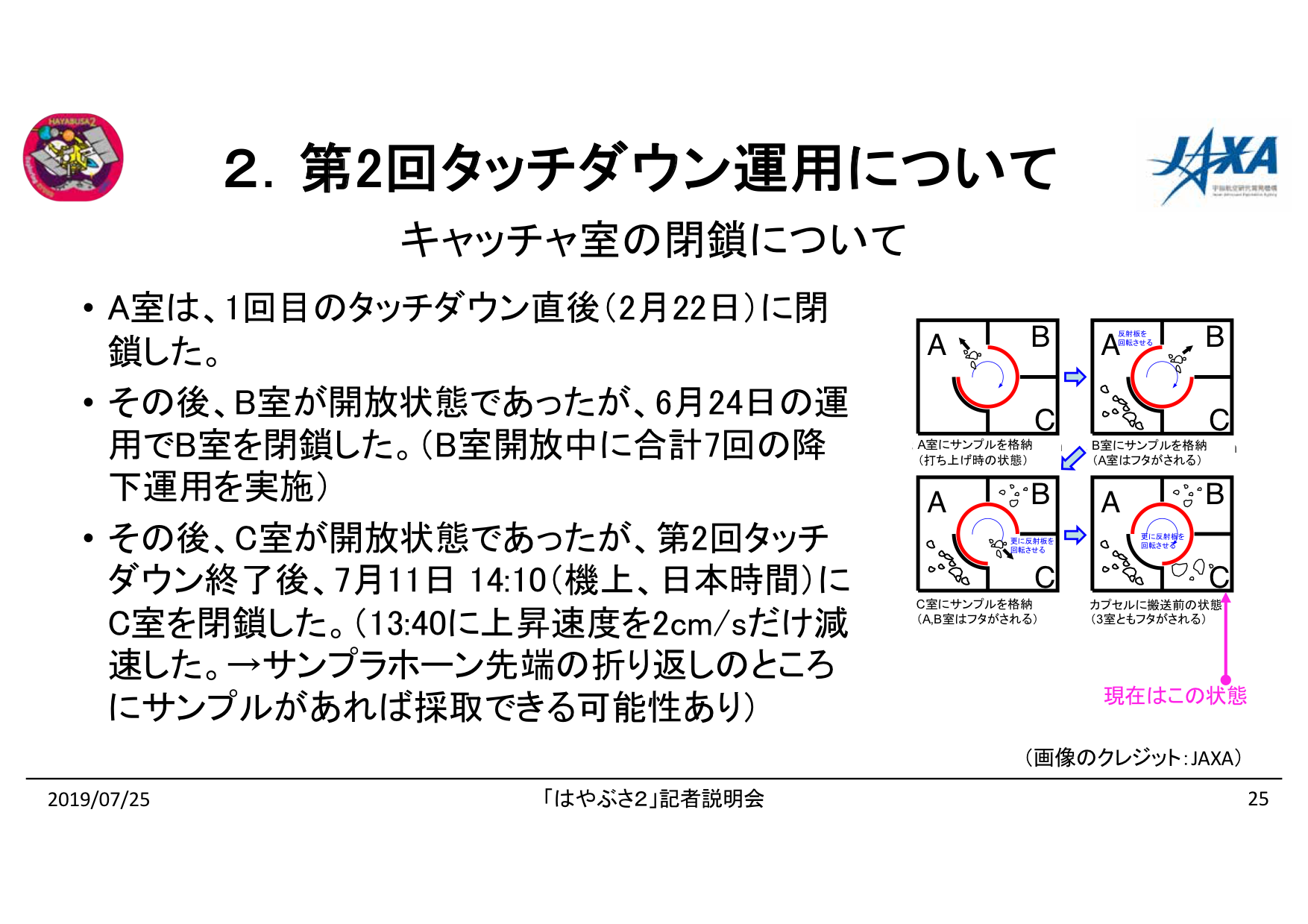 f:id:Imamura:20190725151320p:plain