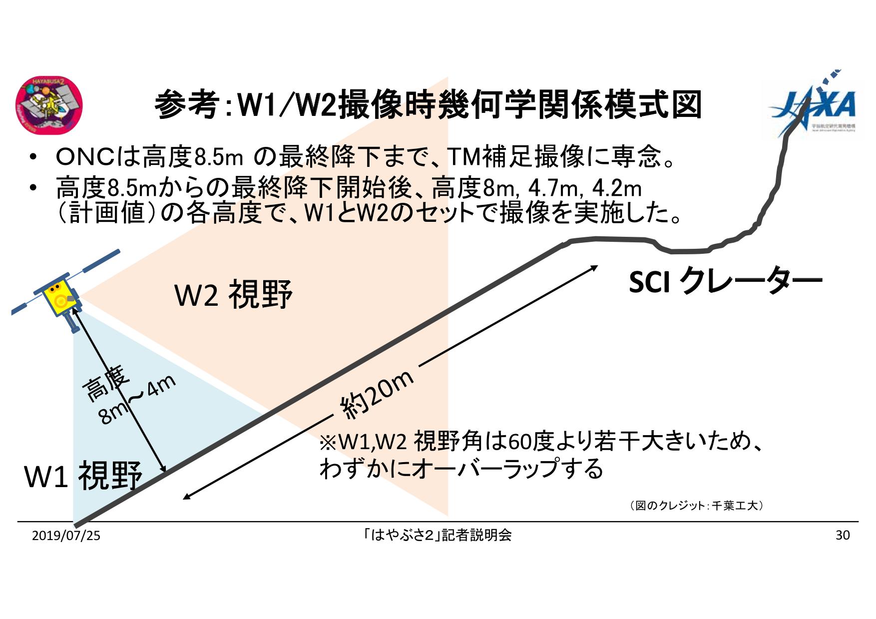f:id:Imamura:20190725151354p:plain