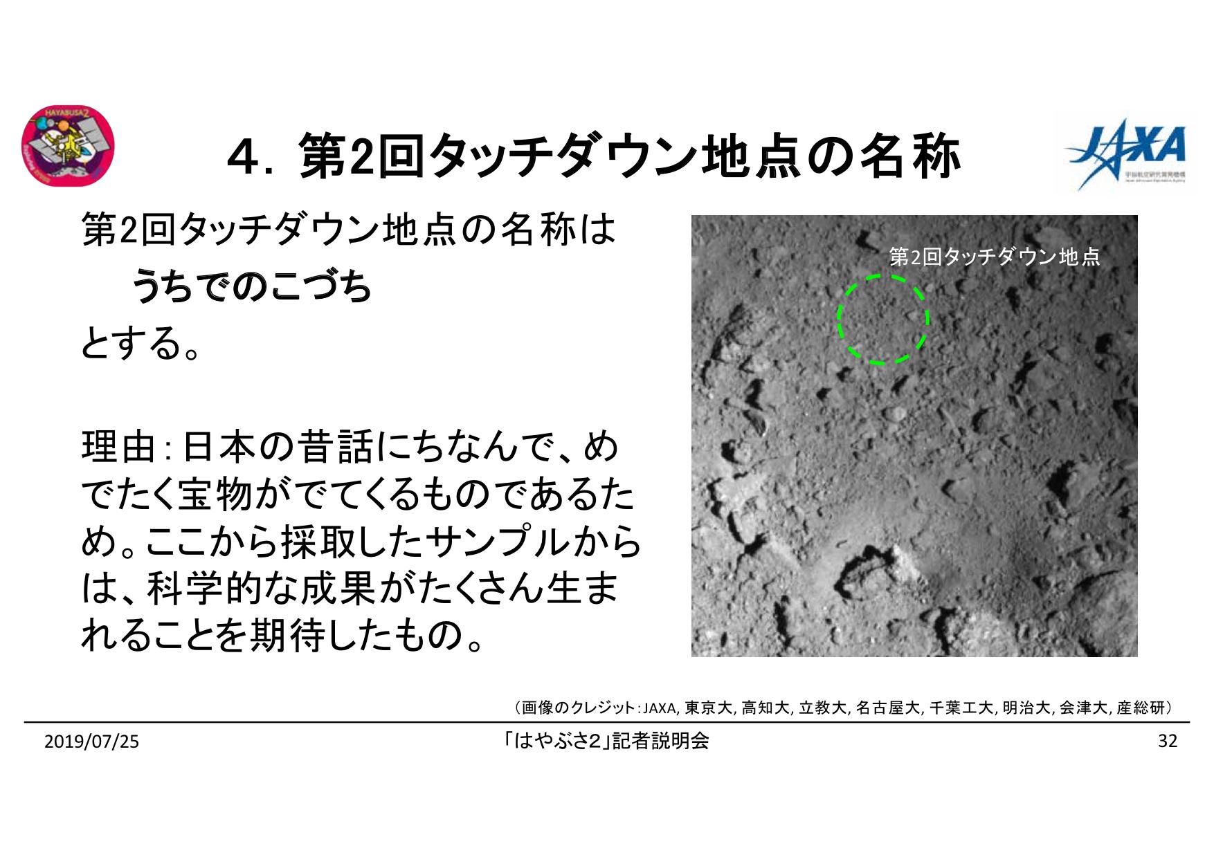 f:id:Imamura:20190725151409p:plain