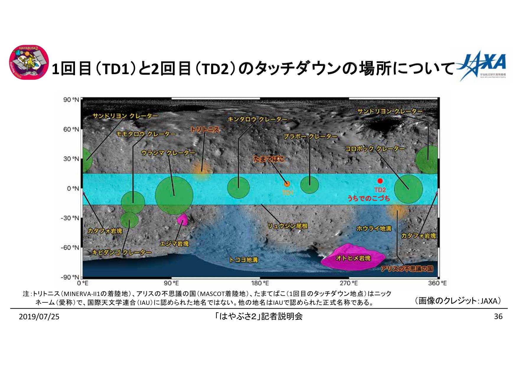 f:id:Imamura:20190725151434p:plain