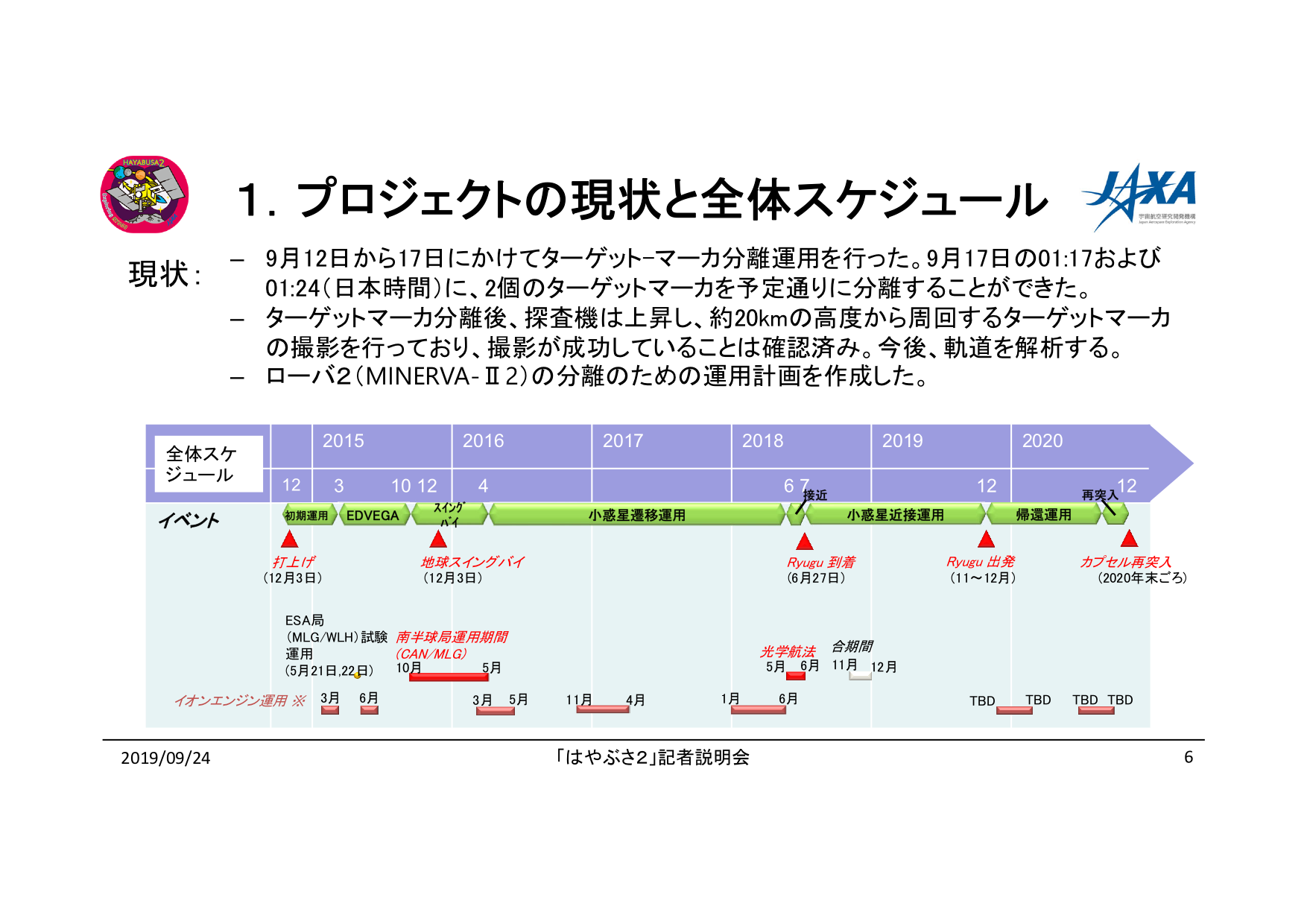 f:id:Imamura:20190924122503p:plain