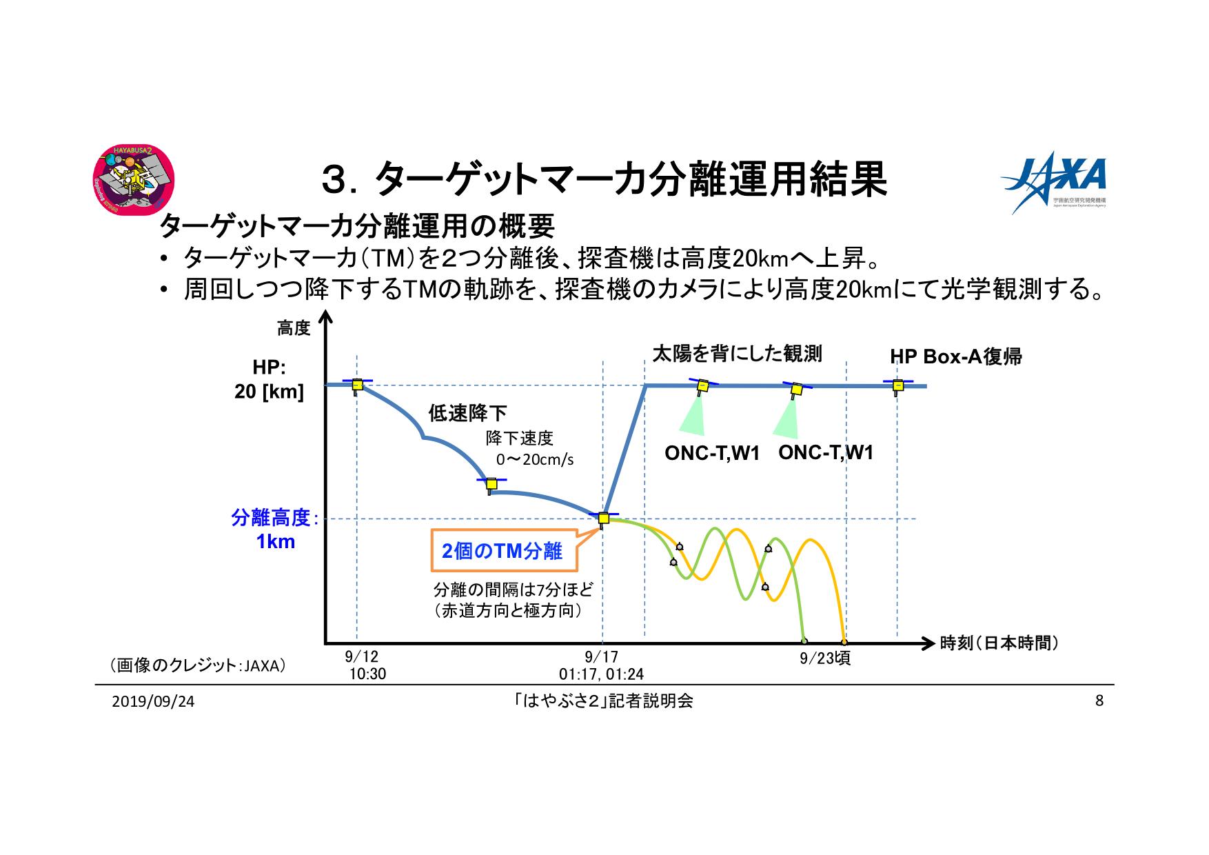 f:id:Imamura:20190924122517p:plain