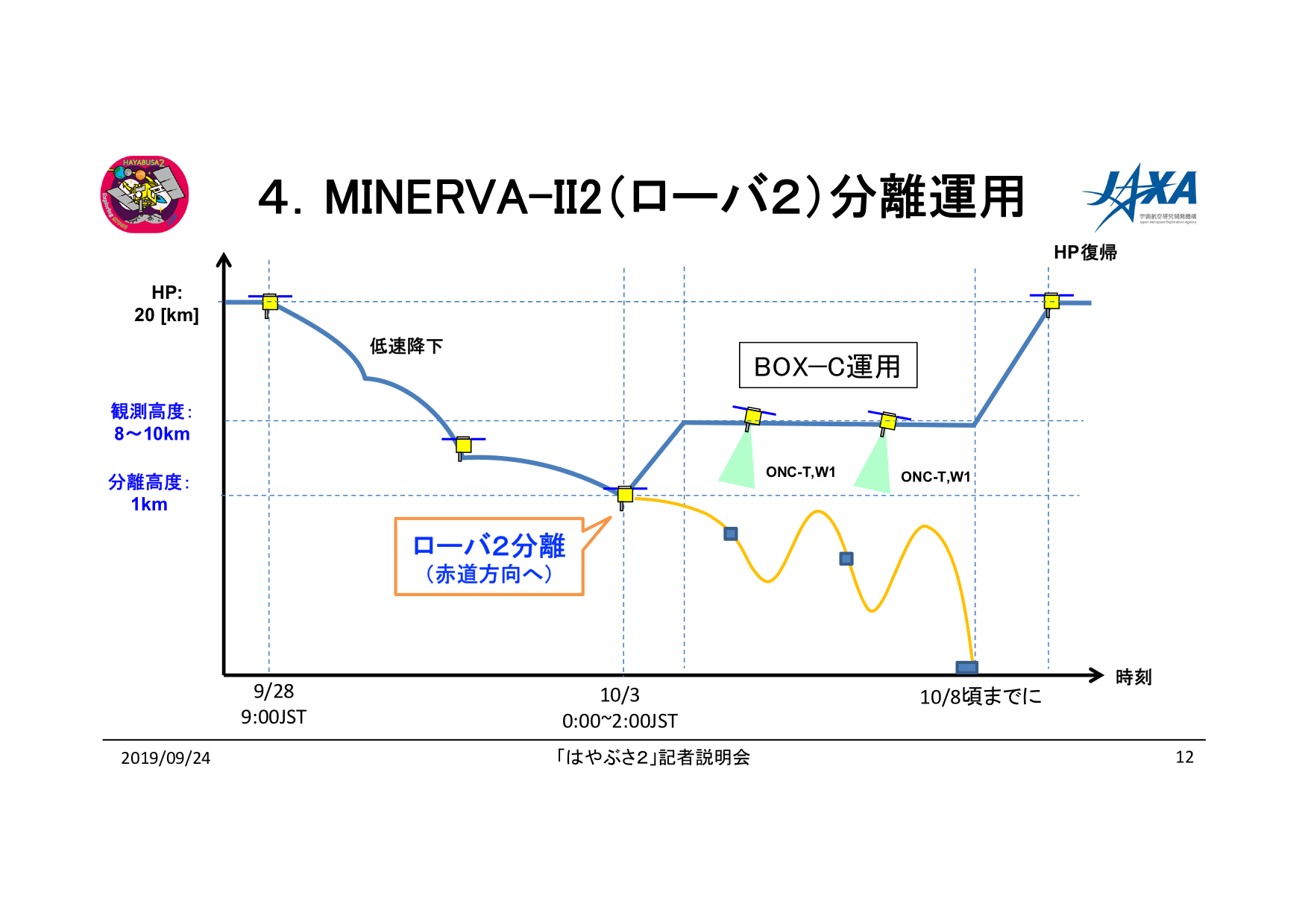 f:id:Imamura:20190924122541p:plain