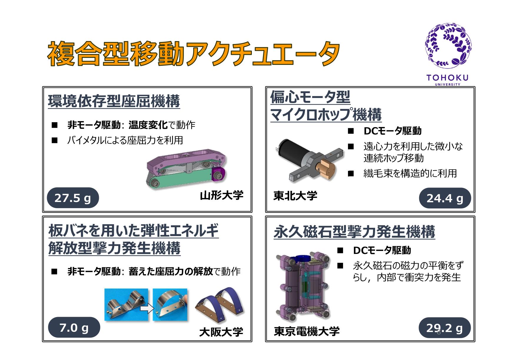 f:id:Imamura:20190924122724p:plain
