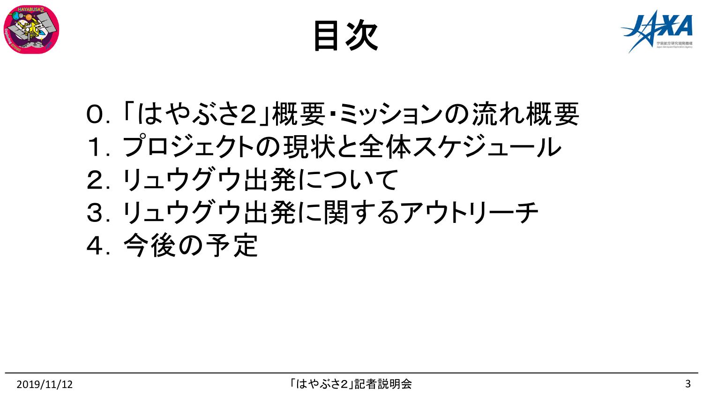 f:id:Imamura:20191112151156p:plain