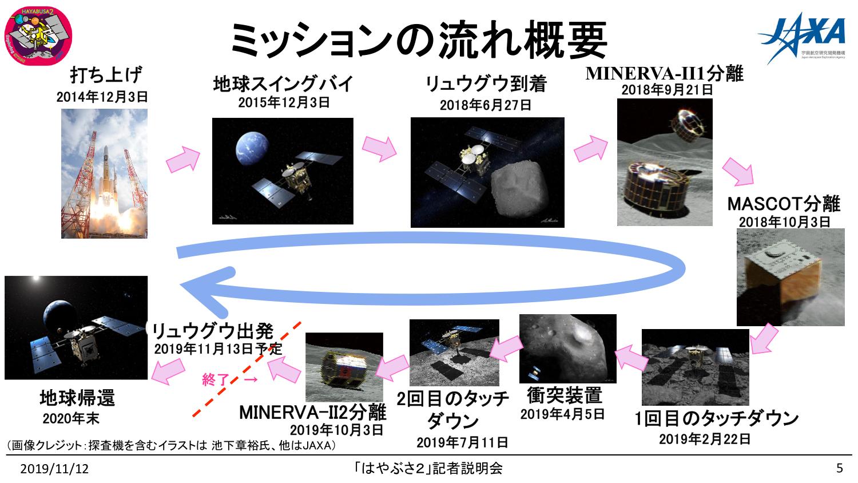f:id:Imamura:20191112151205p:plain