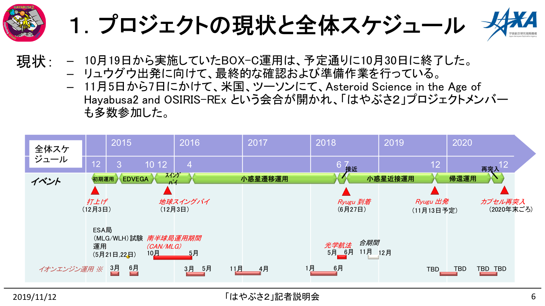 f:id:Imamura:20191112151211p:plain