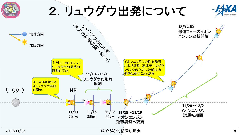 f:id:Imamura:20191112151223p:plain