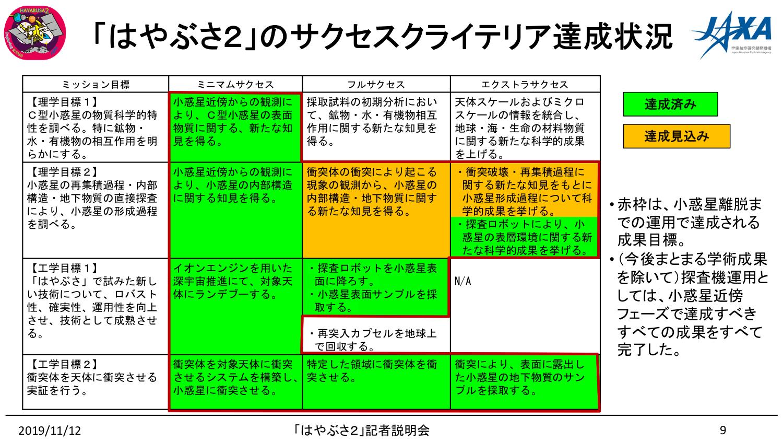 f:id:Imamura:20191112151229p:plain