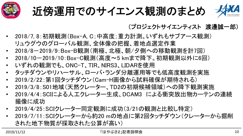 f:id:Imamura:20191112151233p:plain