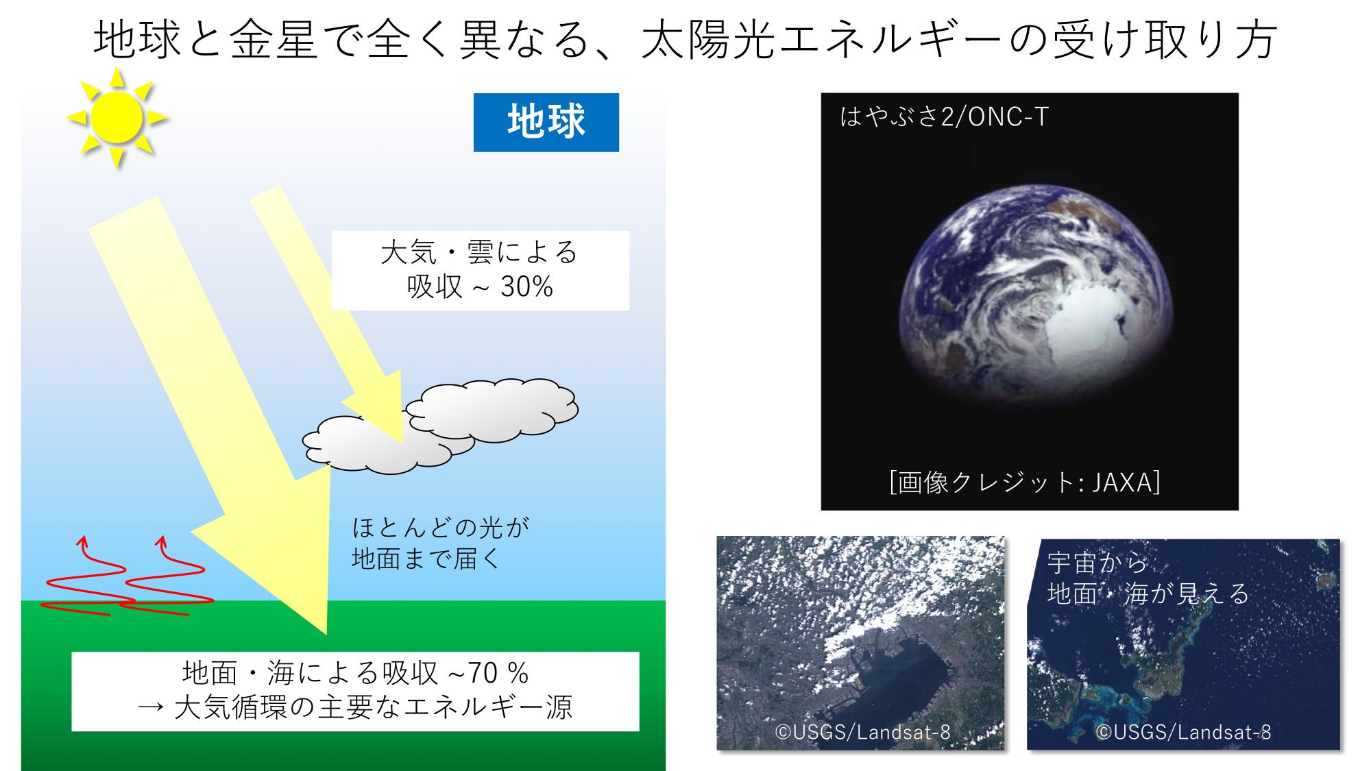 f:id:Imamura:20191119205347p:plain
