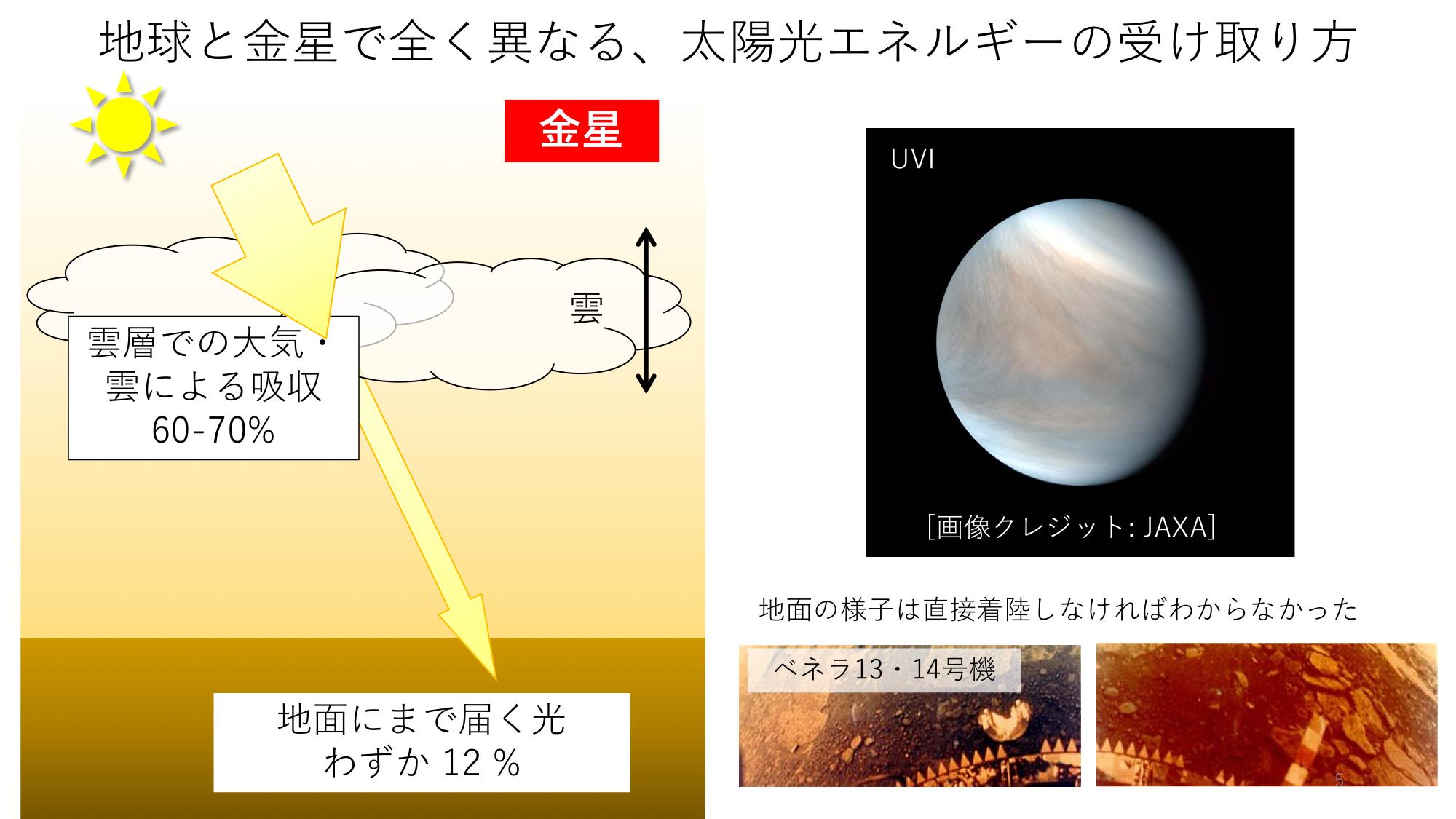 f:id:Imamura:20191119205354p:plain