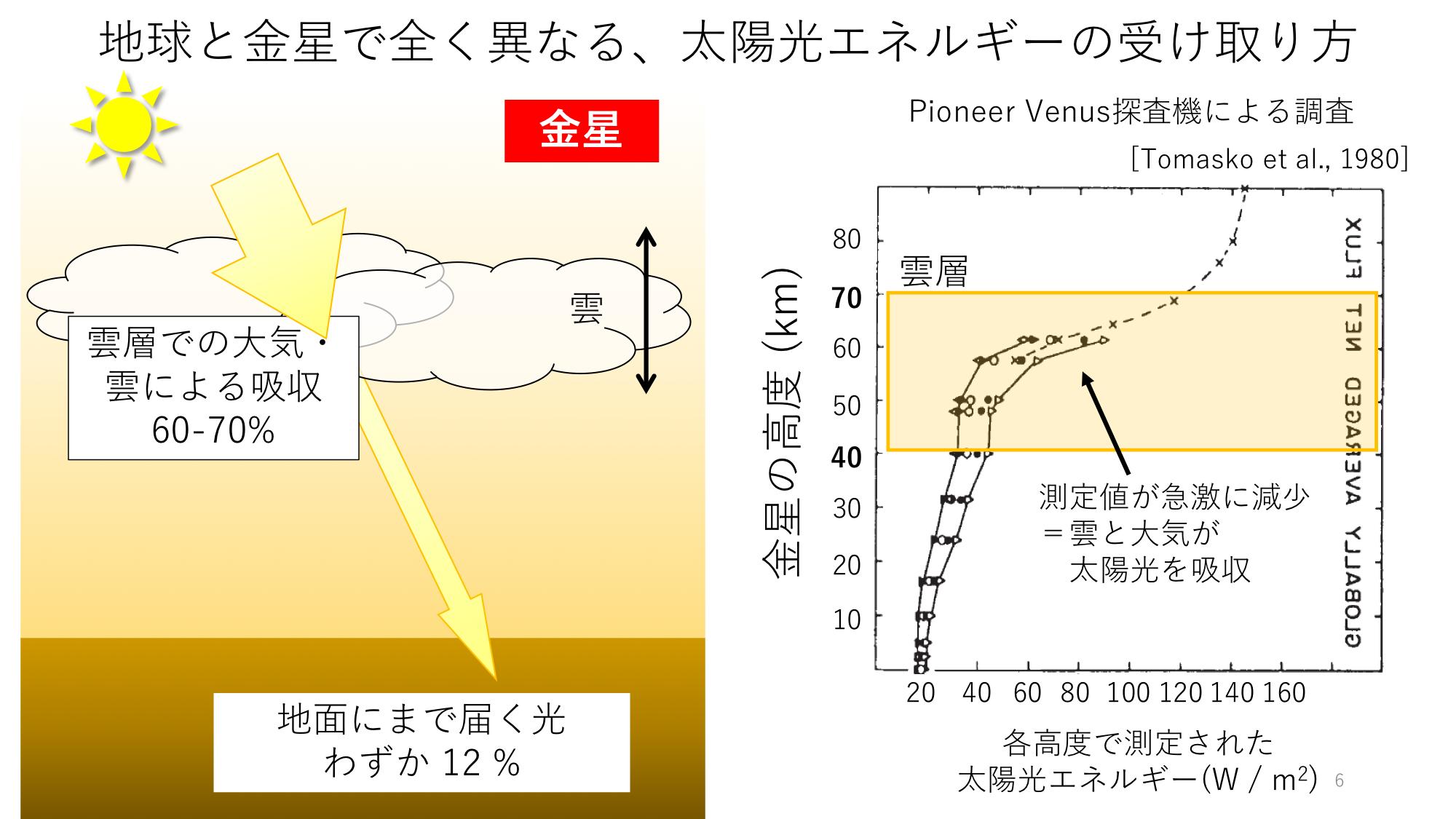 f:id:Imamura:20191119205401p:plain