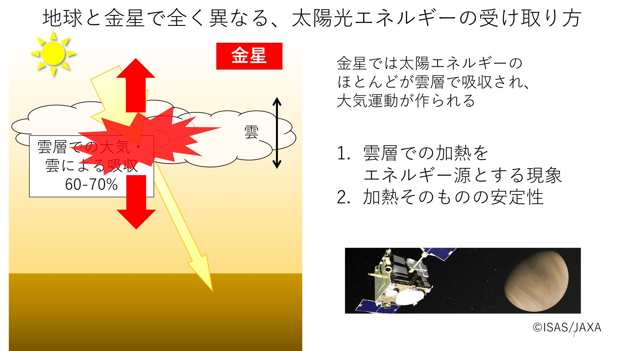 f:id:Imamura:20191119205409p:plain